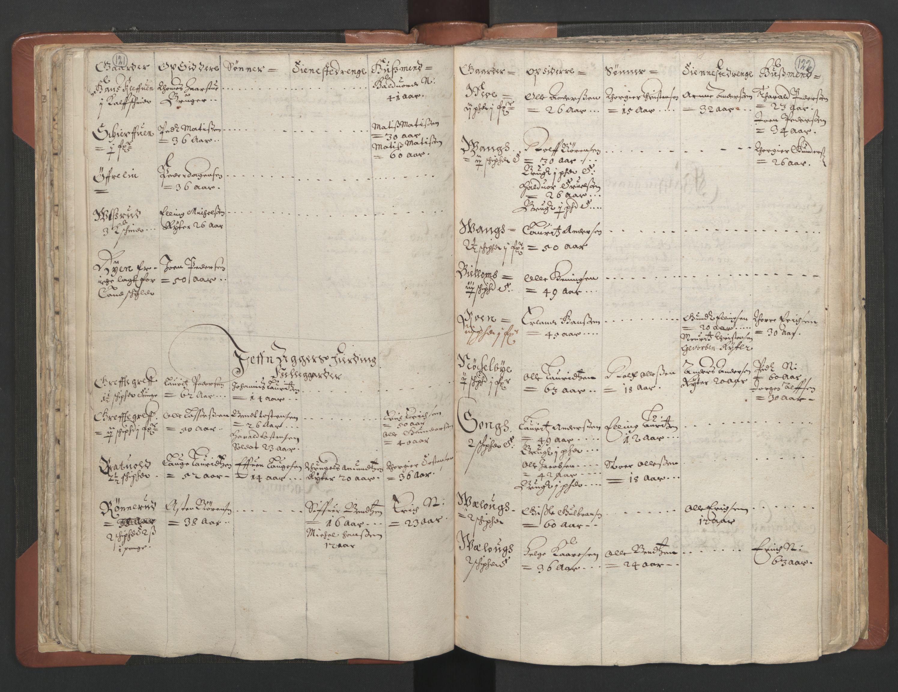 RA, Sogneprestenes manntall 1664-1666, nr. 7: Hadeland prosti, 1664-1666, s. 121-122