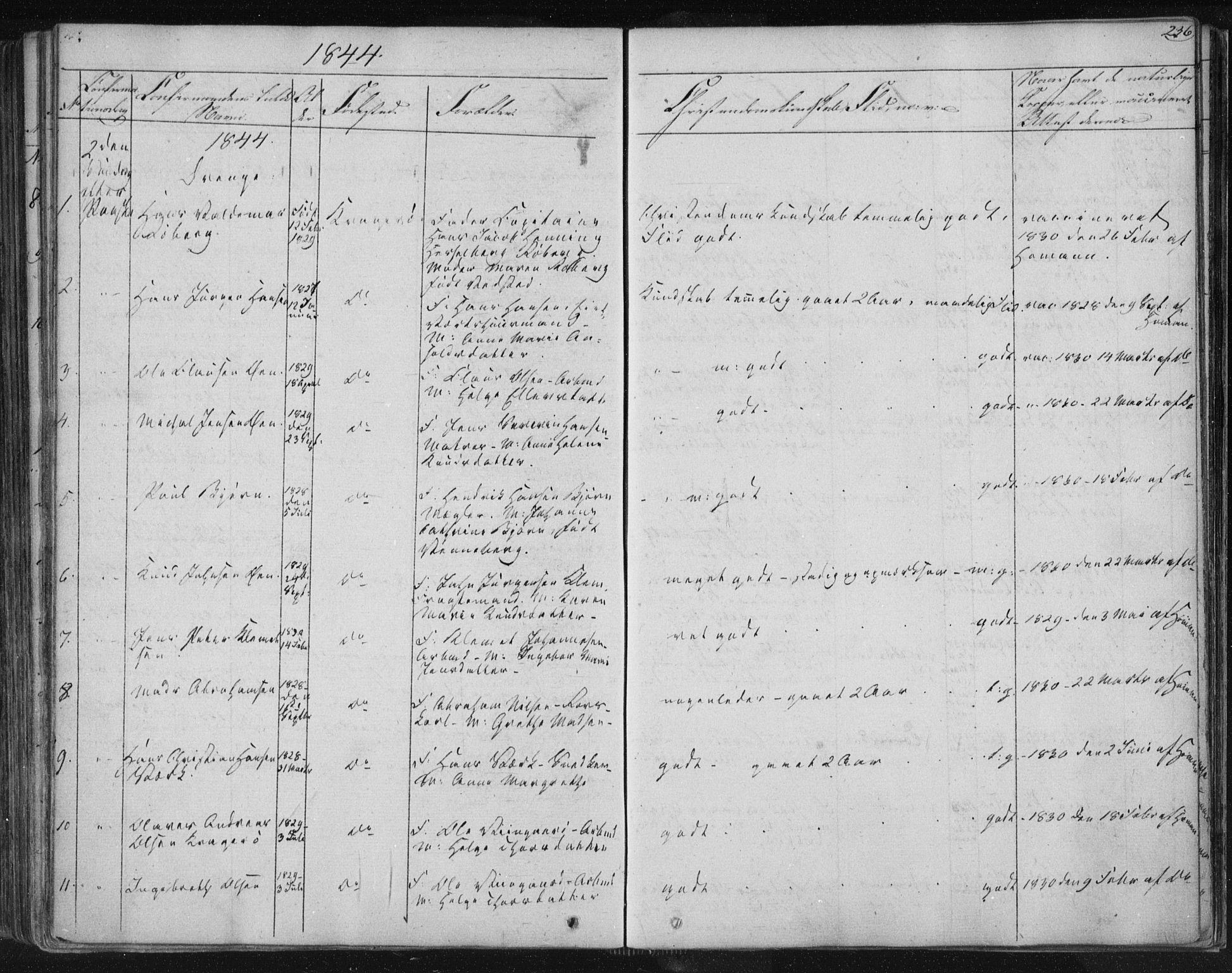 SAKO, Kragerø kirkebøker, F/Fa/L0005: Ministerialbok nr. 5, 1832-1847, s. 236