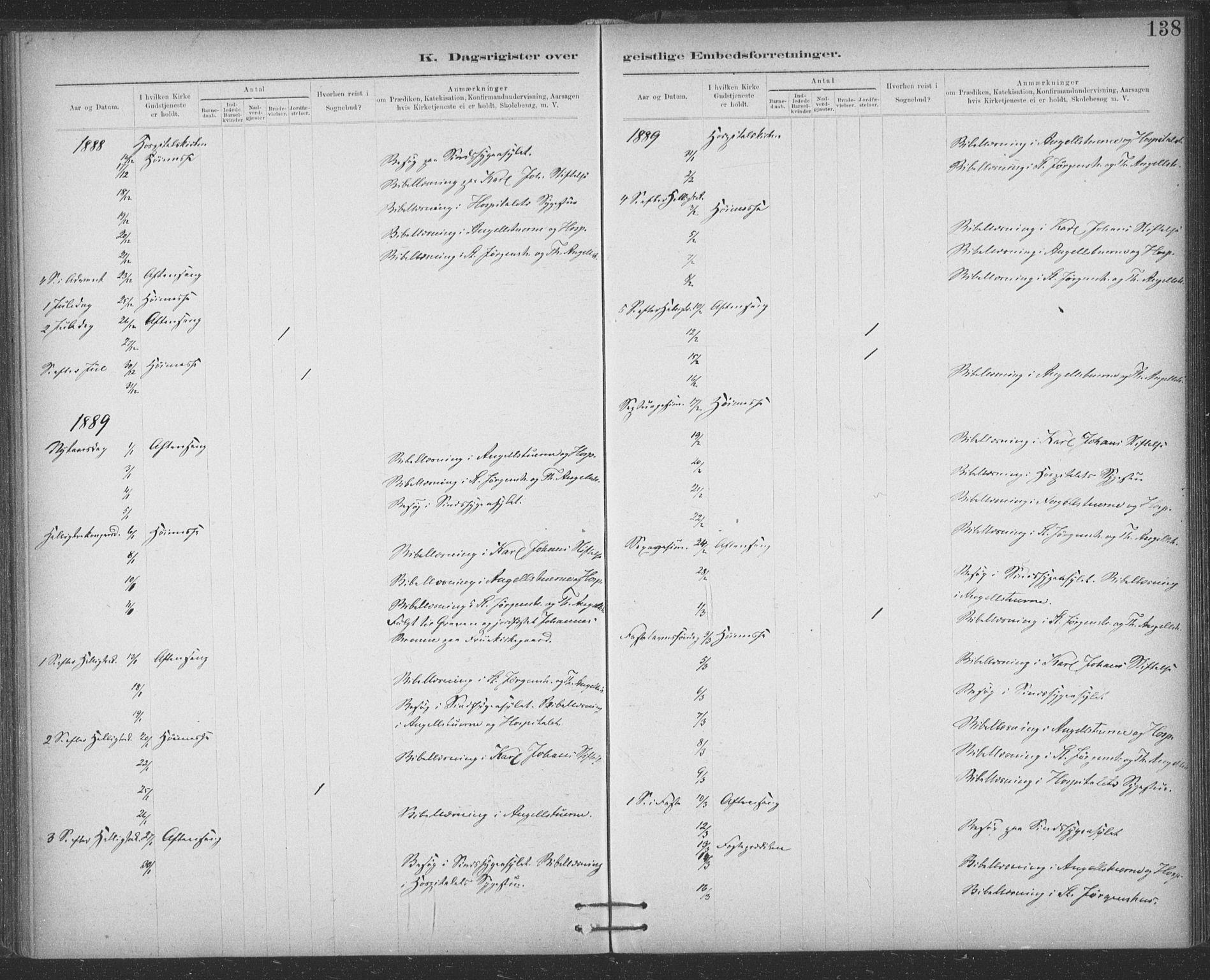 SAT, Ministerialprotokoller, klokkerbøker og fødselsregistre - Sør-Trøndelag, 623/L0470: Ministerialbok nr. 623A04, 1884-1938, s. 138