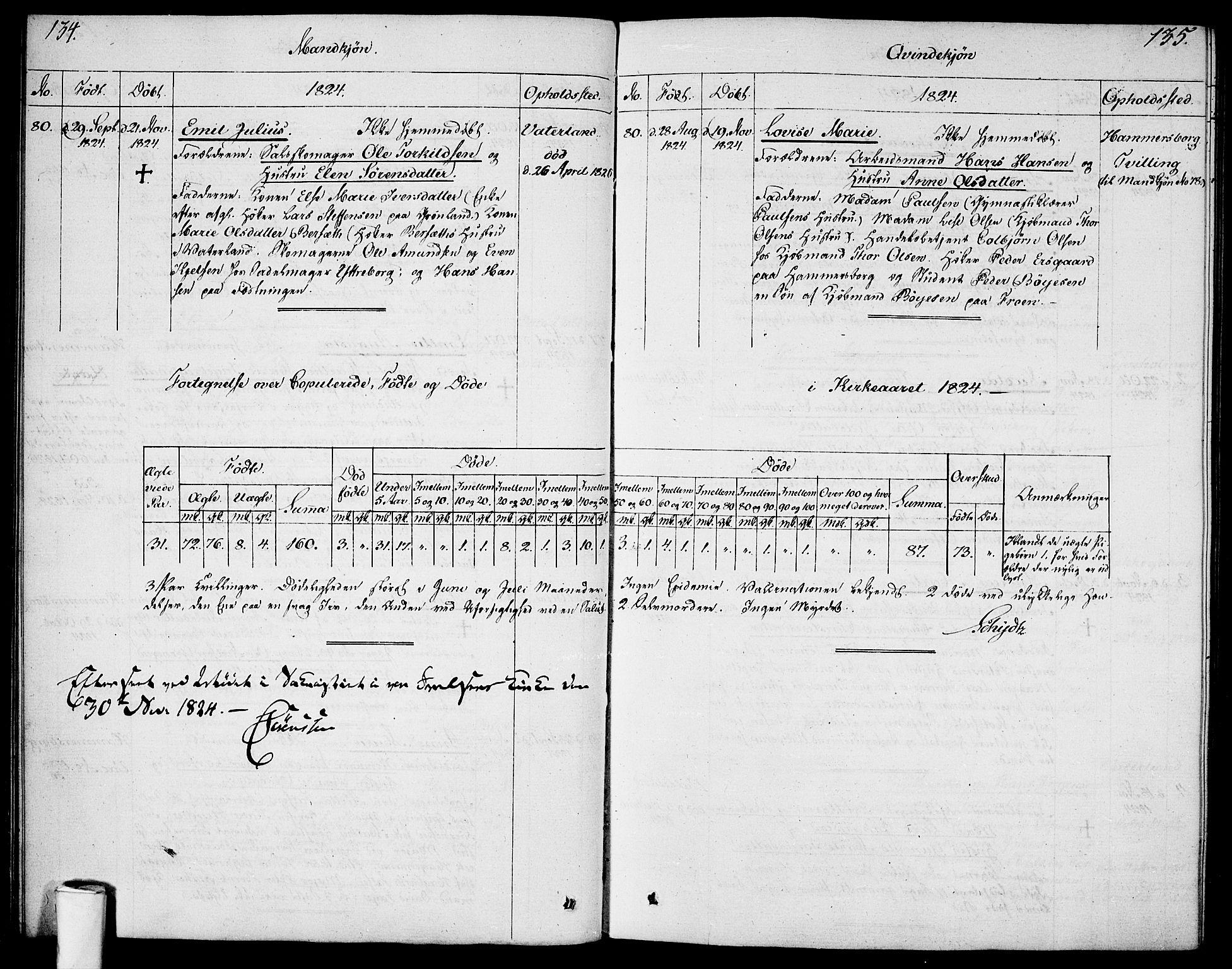 SAO, Garnisonsmenigheten Kirkebøker, F/Fa/L0004: Ministerialbok nr. 4, 1820-1828, s. 134-135