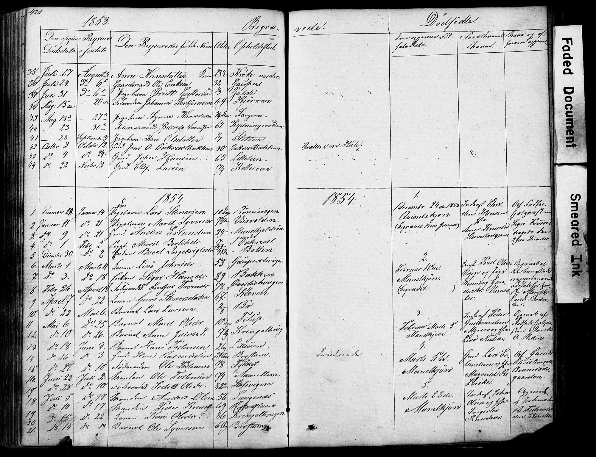 SAH, Lom prestekontor, L/L0012: Klokkerbok nr. 12, 1845-1873, s. 420-421