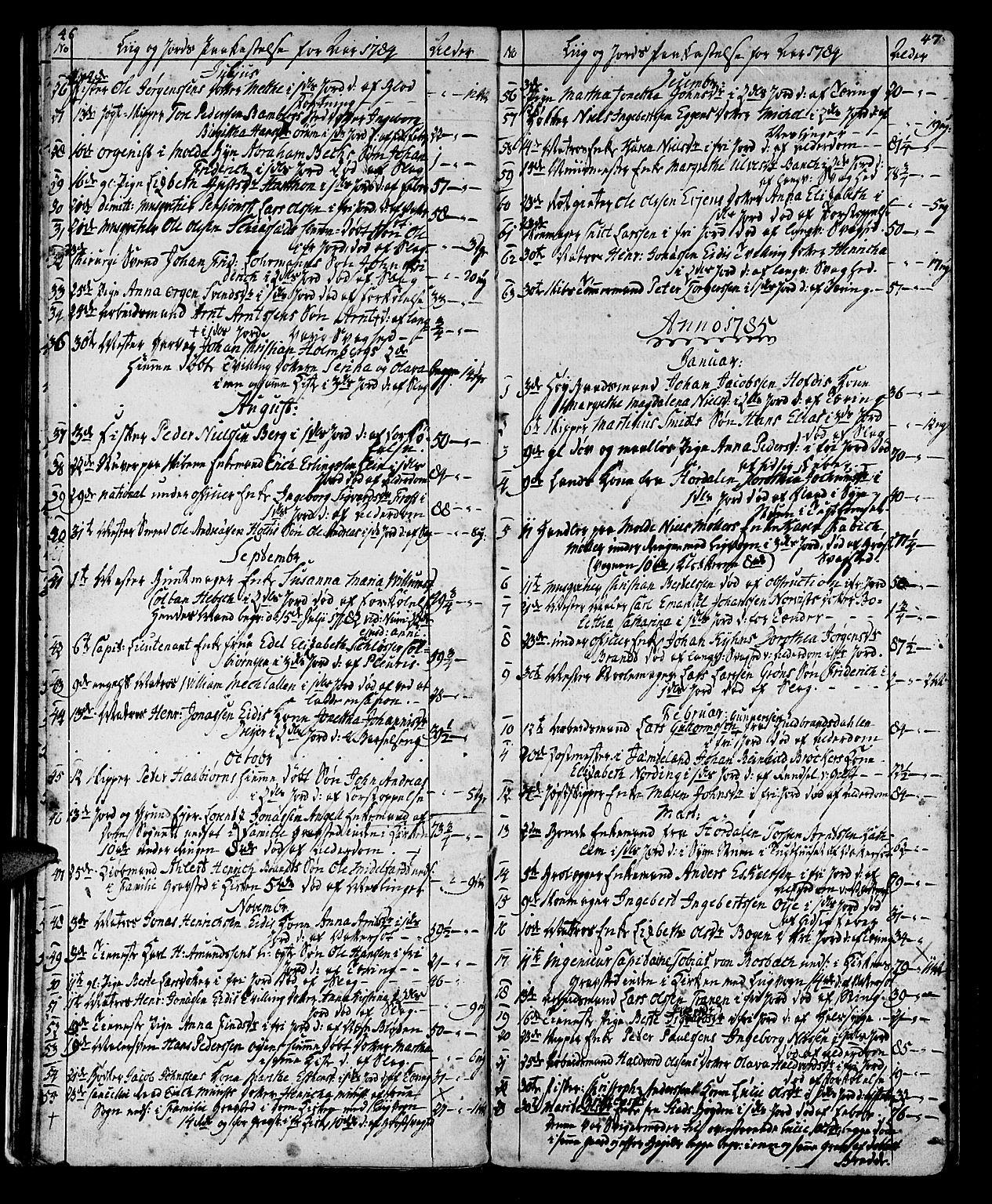 SAT, Ministerialprotokoller, klokkerbøker og fødselsregistre - Sør-Trøndelag, 602/L0134: Klokkerbok nr. 602C02, 1759-1812, s. 46-47