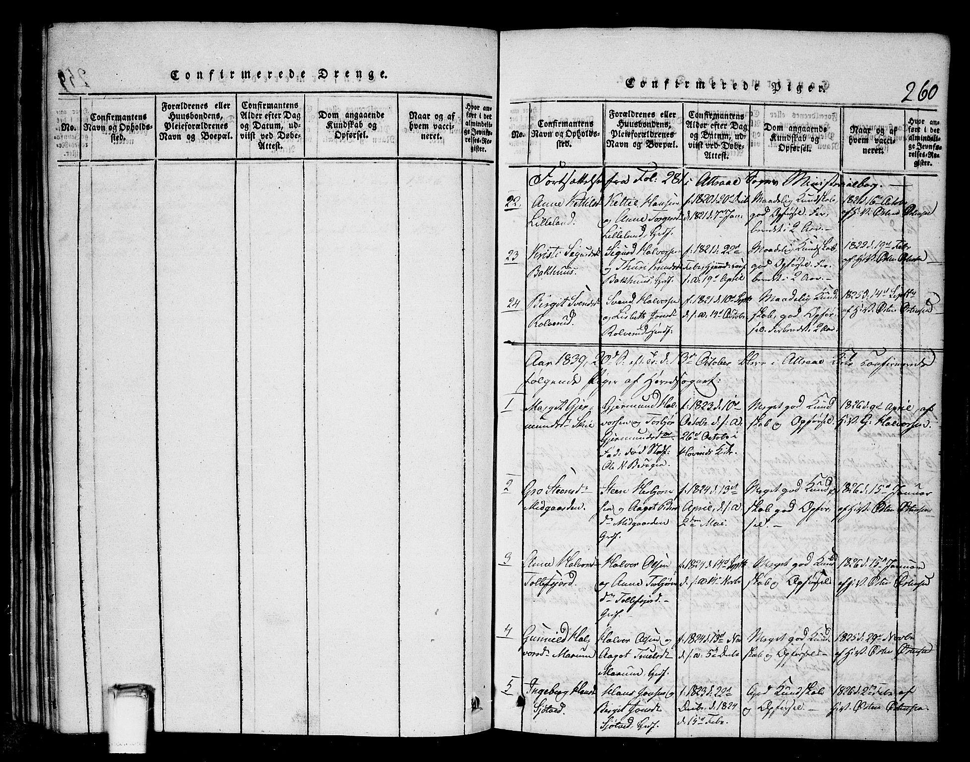 SAKO, Tinn kirkebøker, G/Gb/L0001: Klokkerbok nr. II 1 /2, 1837-1850, s. 260