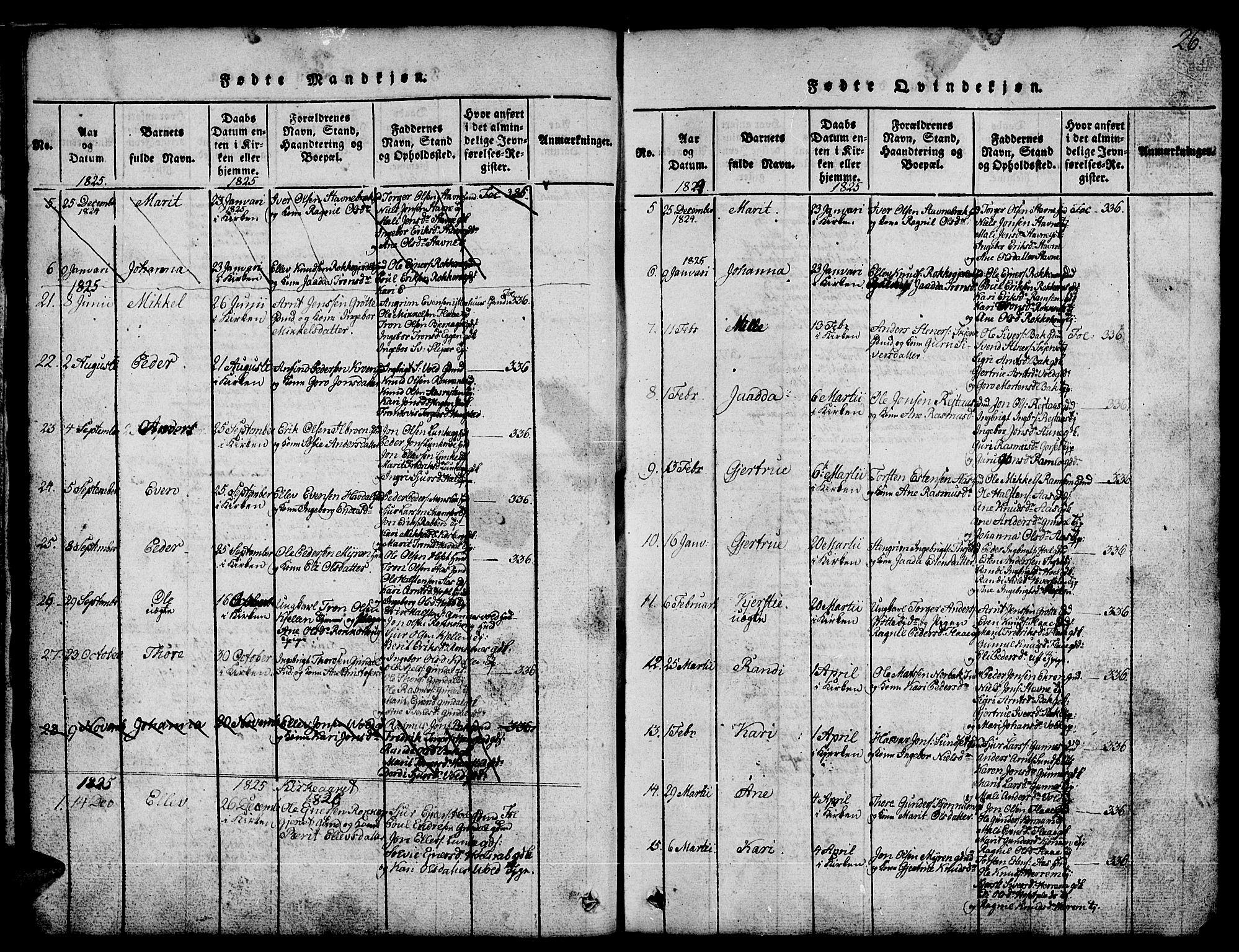 SAT, Ministerialprotokoller, klokkerbøker og fødselsregistre - Sør-Trøndelag, 674/L0874: Klokkerbok nr. 674C01, 1816-1860, s. 26