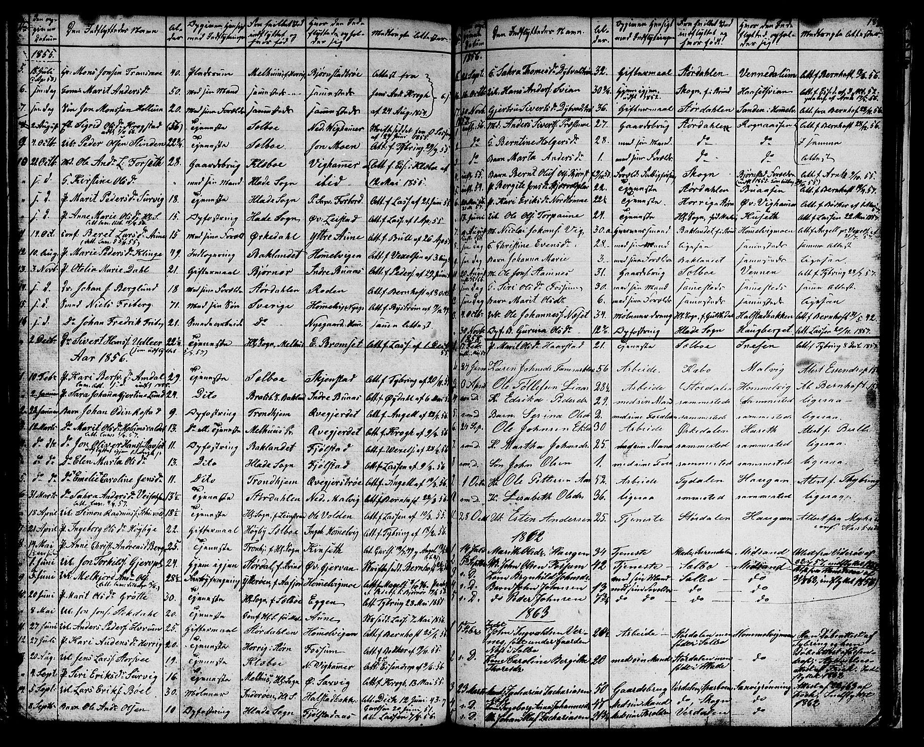 SAT, Ministerialprotokoller, klokkerbøker og fødselsregistre - Sør-Trøndelag, 616/L0422: Klokkerbok nr. 616C05, 1850-1888, s. 188