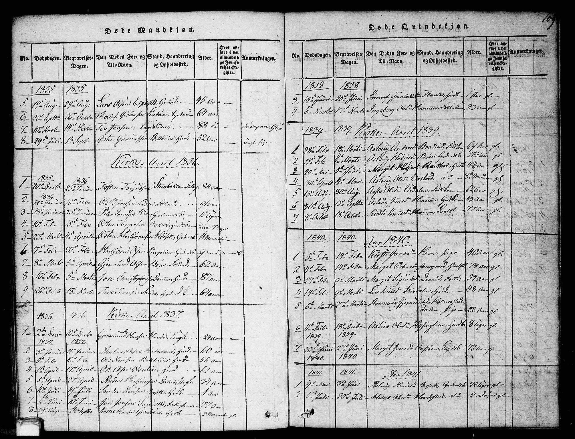 SAKO, Gransherad kirkebøker, G/Gb/L0001: Klokkerbok nr. II 1, 1815-1860, s. 109