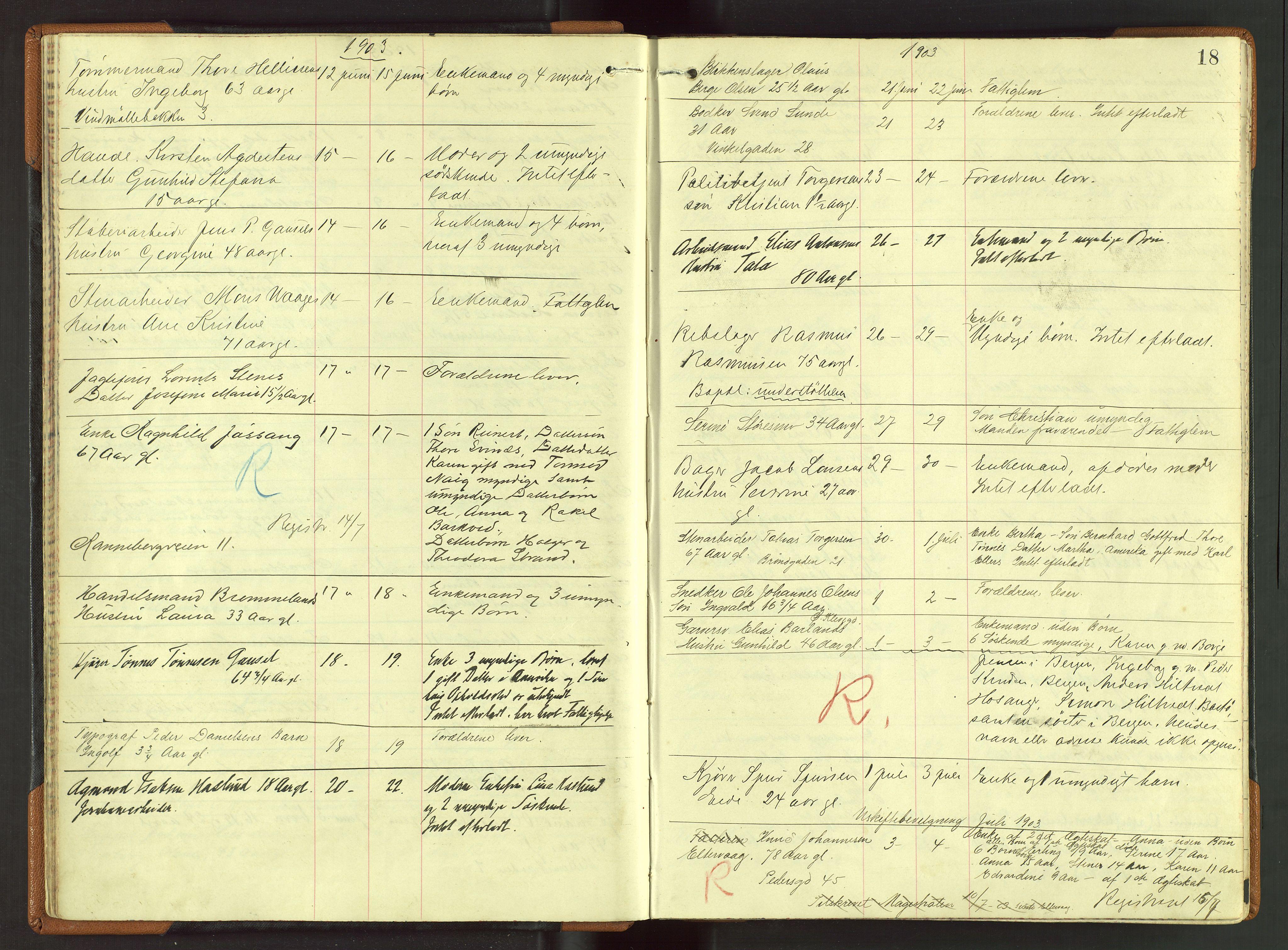 SAST, Stavanger skifteforvalter, 5/52/52B/L0003: Dødsfallsprotokoll, 1902-1910, s. 18