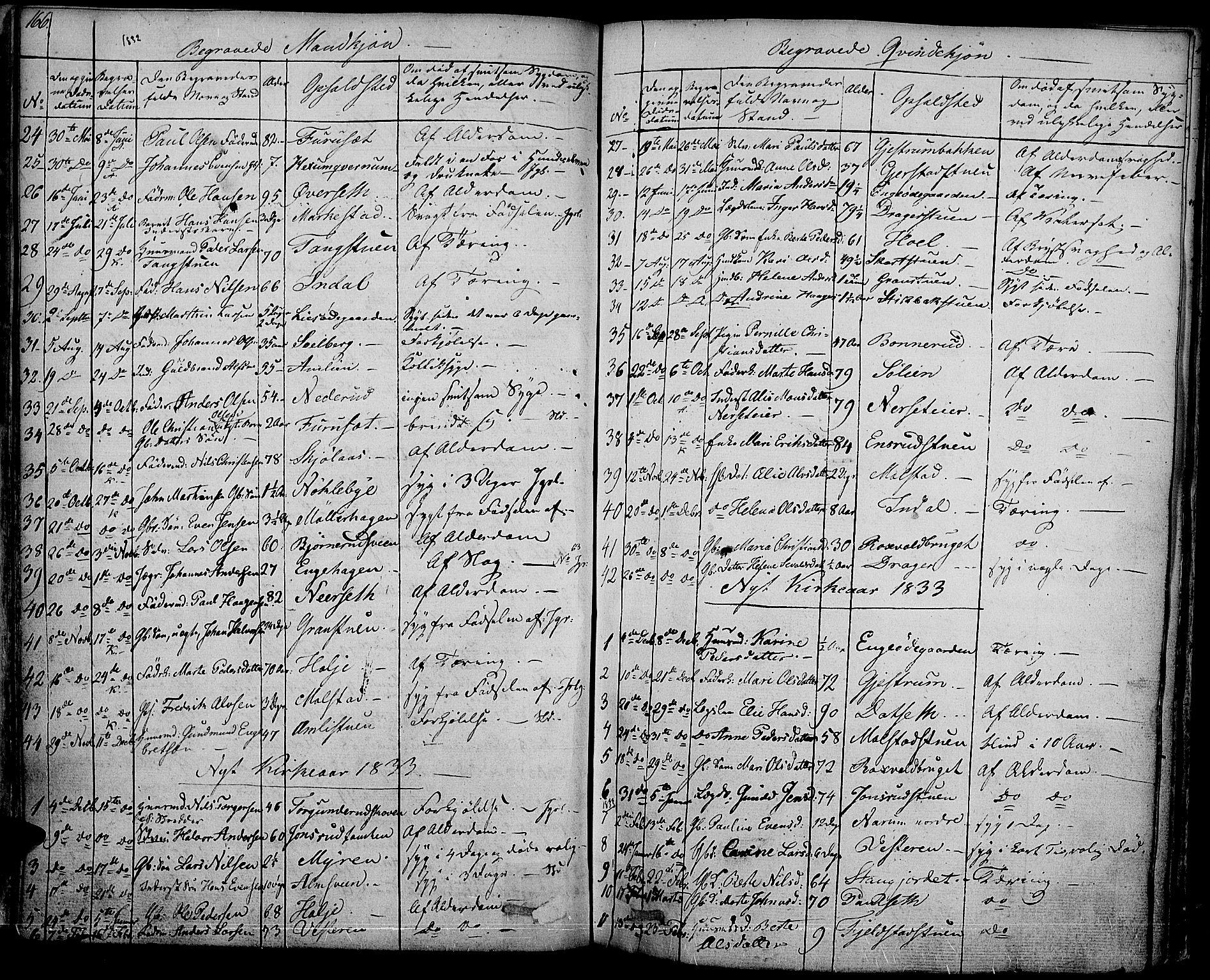 SAH, Vestre Toten prestekontor, Ministerialbok nr. 2, 1825-1837, s. 166