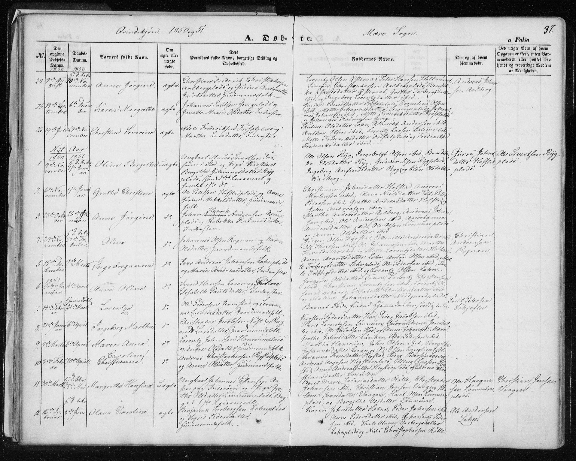 SAT, Ministerialprotokoller, klokkerbøker og fødselsregistre - Nord-Trøndelag, 735/L0342: Ministerialbok nr. 735A07 /1, 1849-1862, s. 37