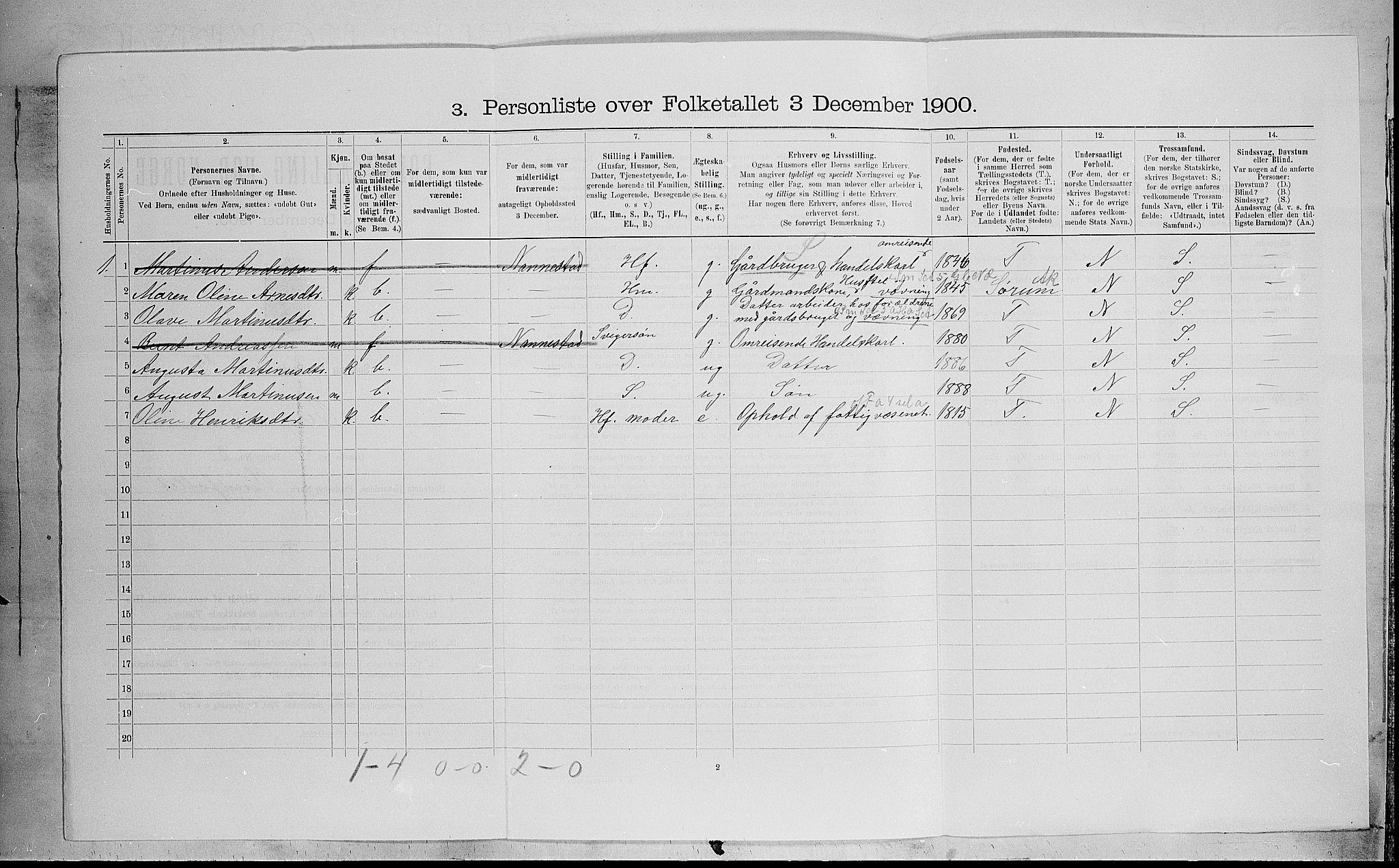 SAH, Folketelling 1900 for 0525 Biri herred, 1900, s. 939