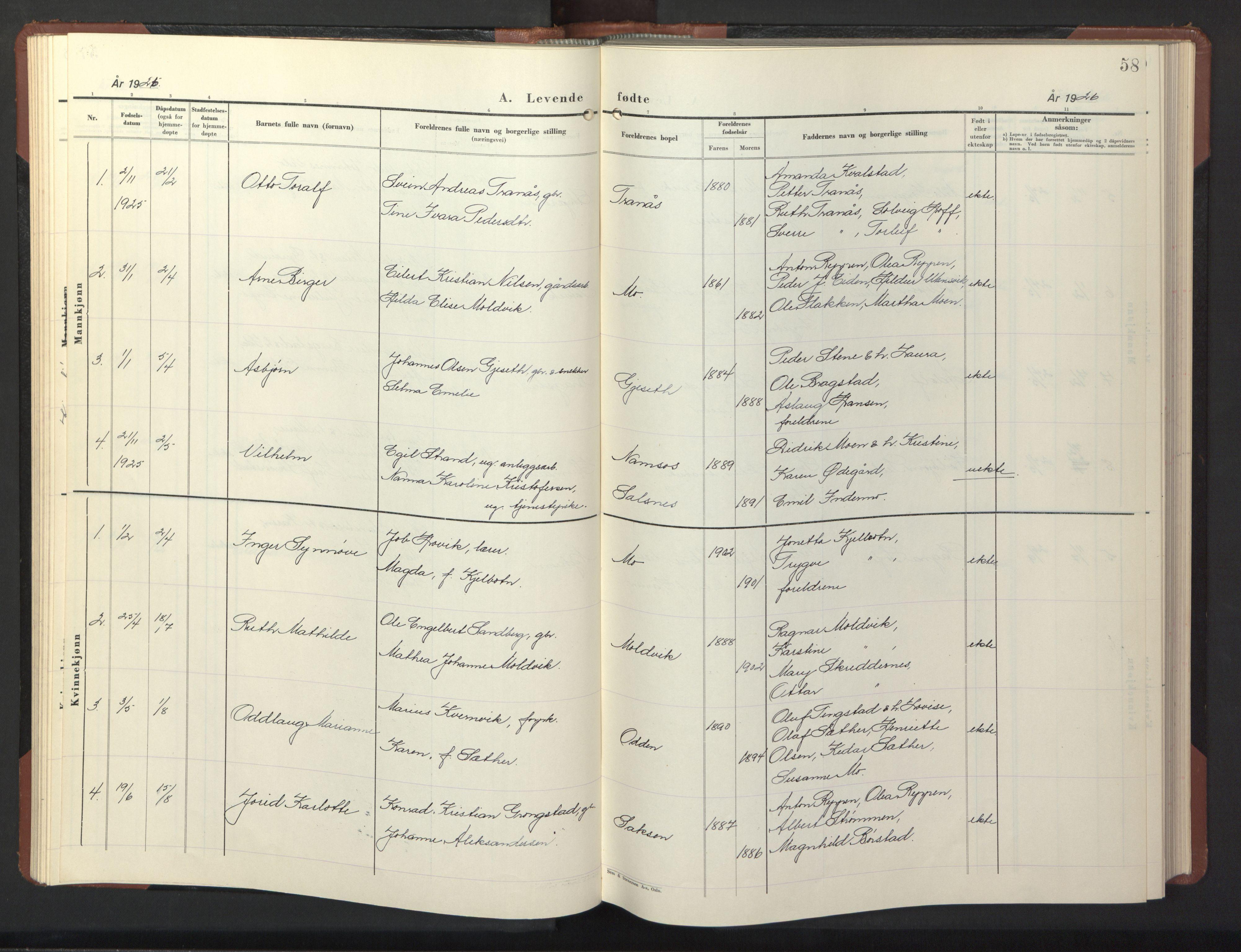 SAT, Ministerialprotokoller, klokkerbøker og fødselsregistre - Nord-Trøndelag, 773/L0625: Klokkerbok nr. 773C01, 1910-1952, s. 58