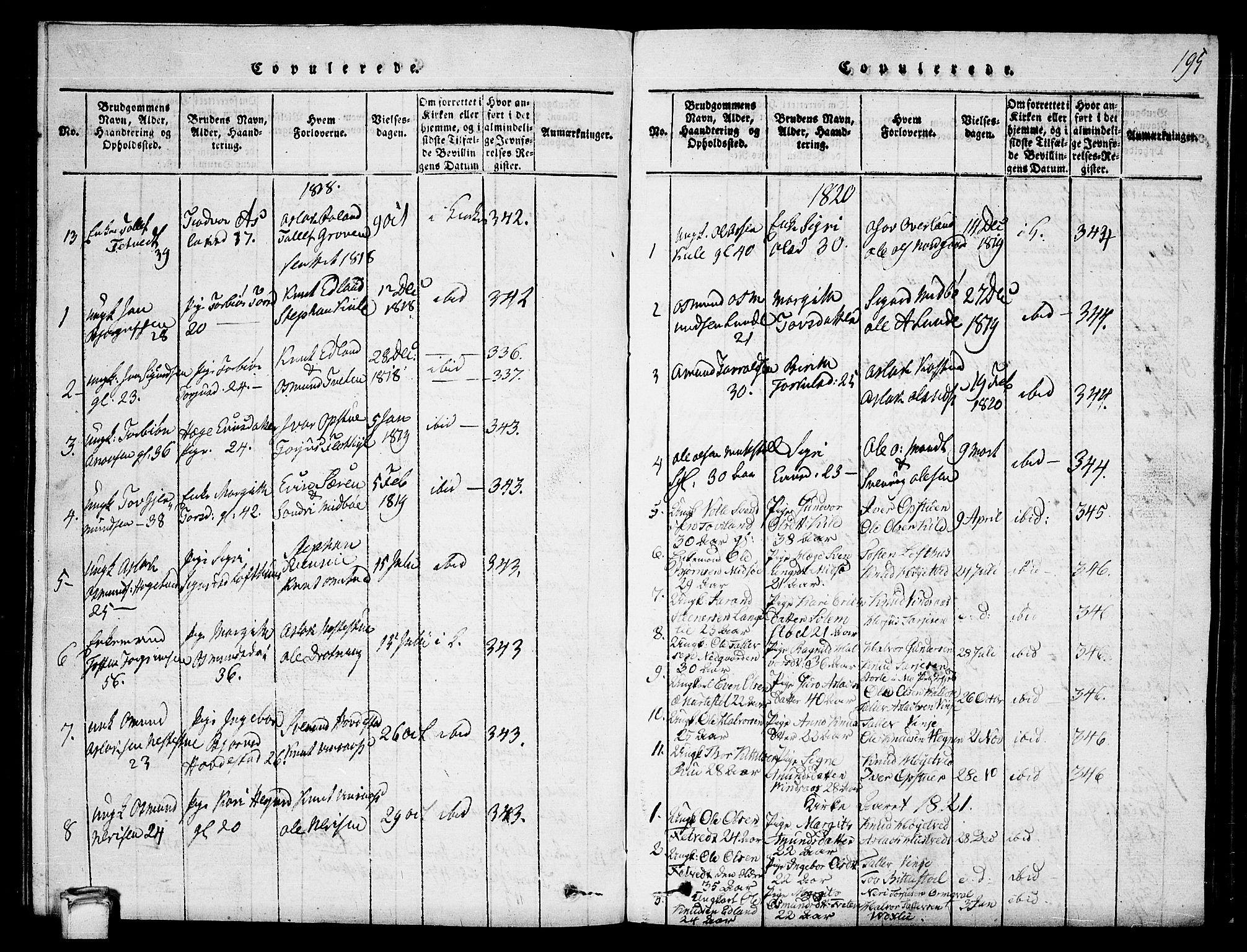 SAKO, Vinje kirkebøker, G/Ga/L0001: Klokkerbok nr. I 1, 1814-1843, s. 195