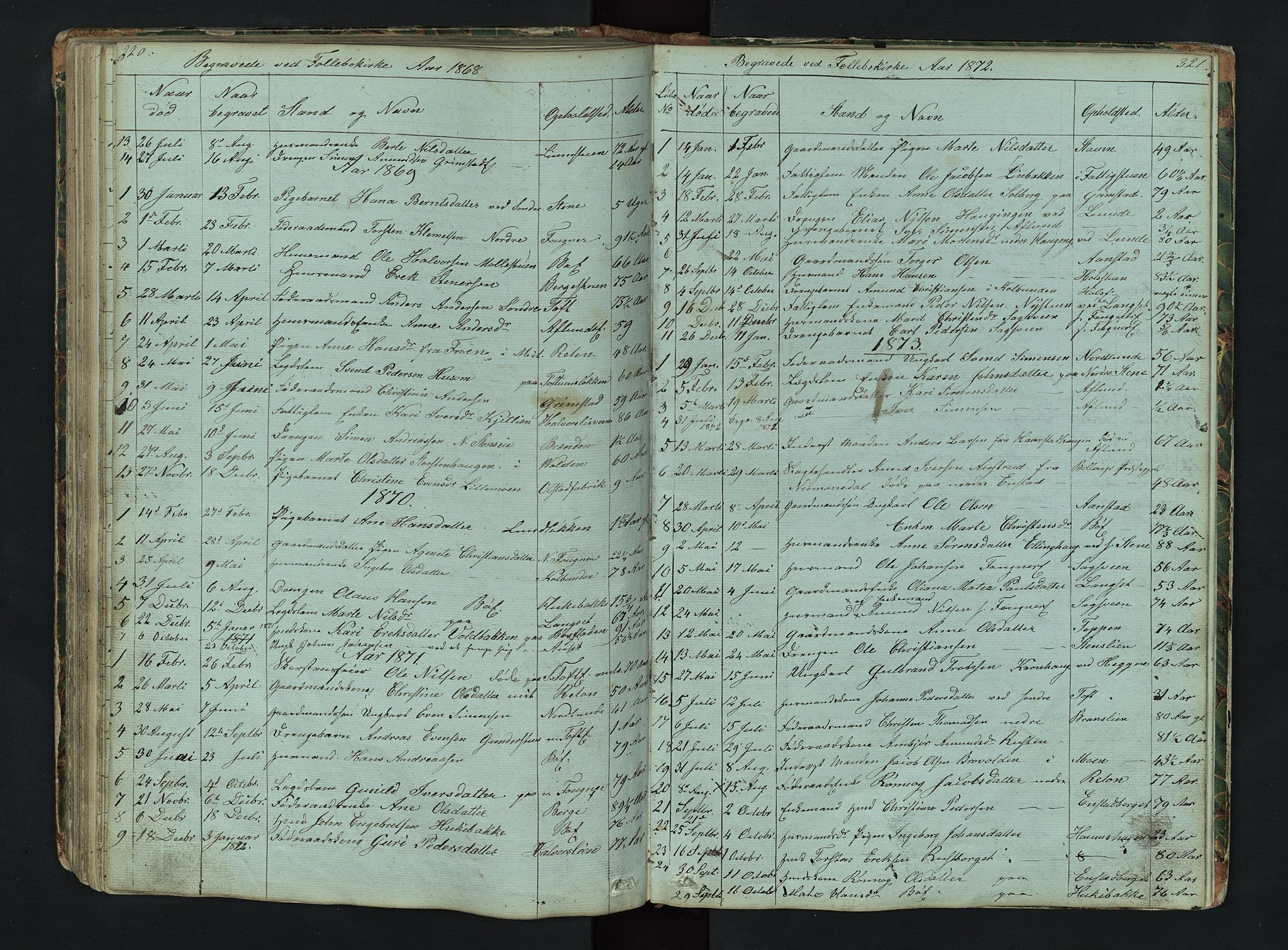 SAH, Gausdal prestekontor, Klokkerbok nr. 6, 1846-1893, s. 320-321