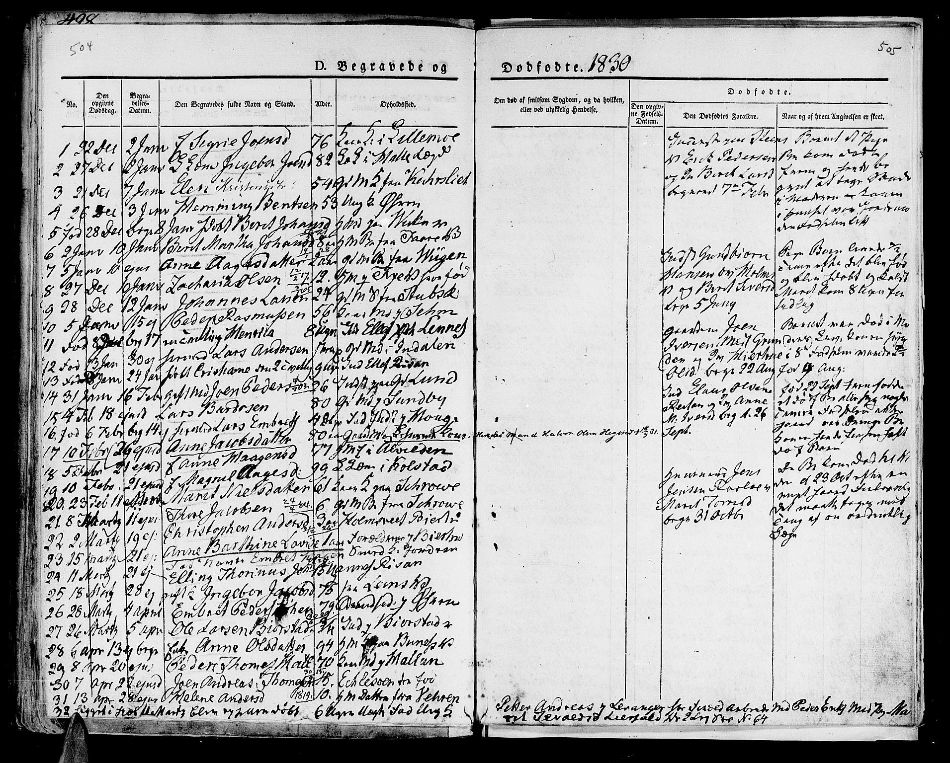 SAT, Ministerialprotokoller, klokkerbøker og fødselsregistre - Nord-Trøndelag, 723/L0237: Ministerialbok nr. 723A06, 1822-1830, s. 504-505