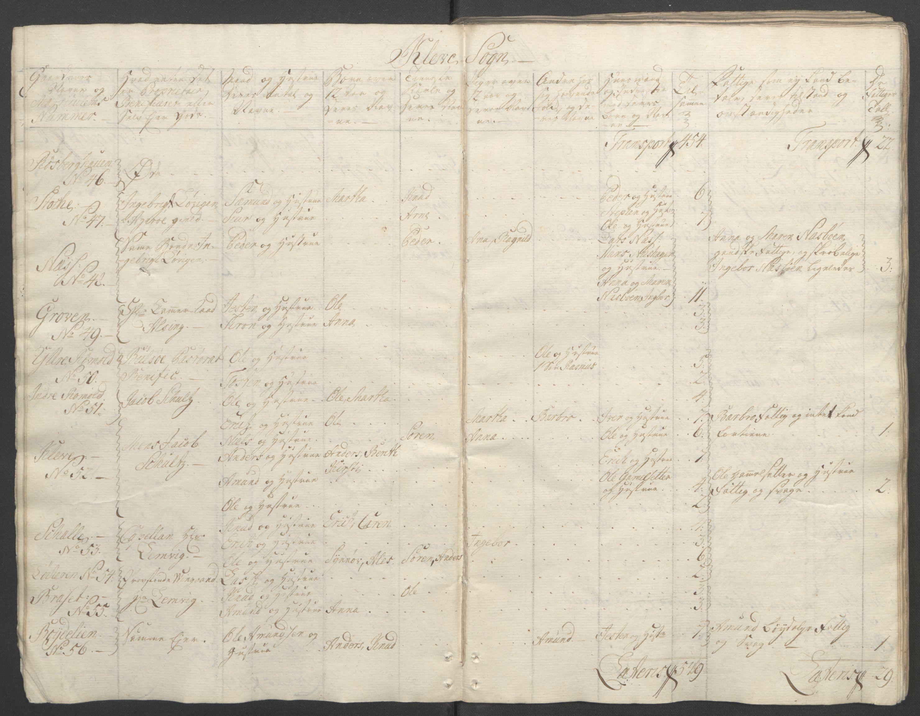 RA, Rentekammeret inntil 1814, Reviderte regnskaper, Fogderegnskap, R55/L3730: Ekstraskatten Romsdal, 1762-1763, s. 19
