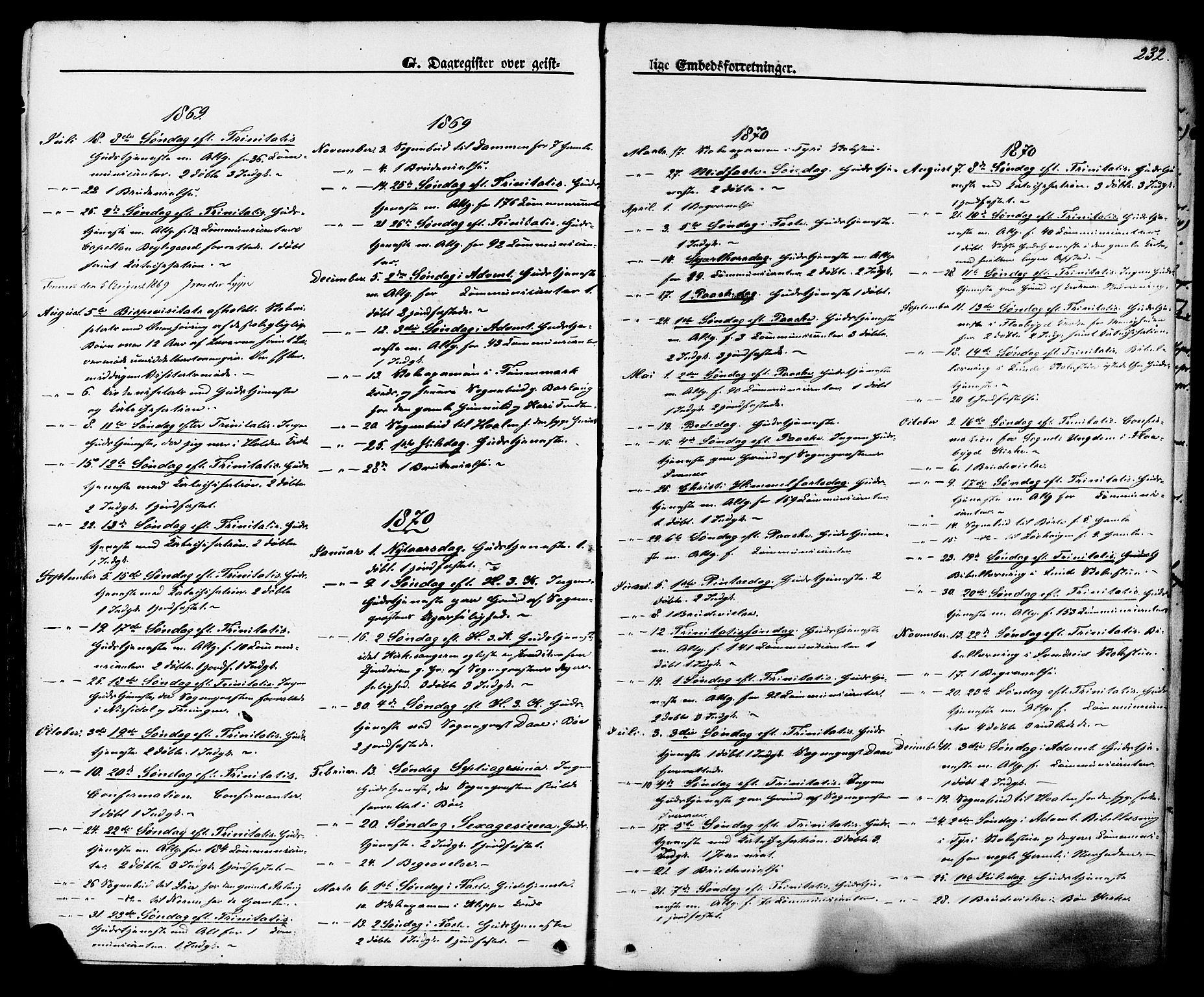 SAKO, Lunde kirkebøker, F/Fa/L0001: Ministerialbok nr. I 1, 1866-1883, s. 232