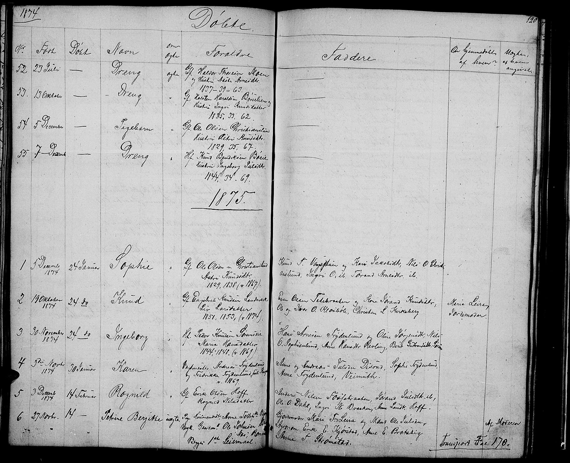 SAH, Nord-Aurdal prestekontor, Klokkerbok nr. 2, 1842-1877, s. 120