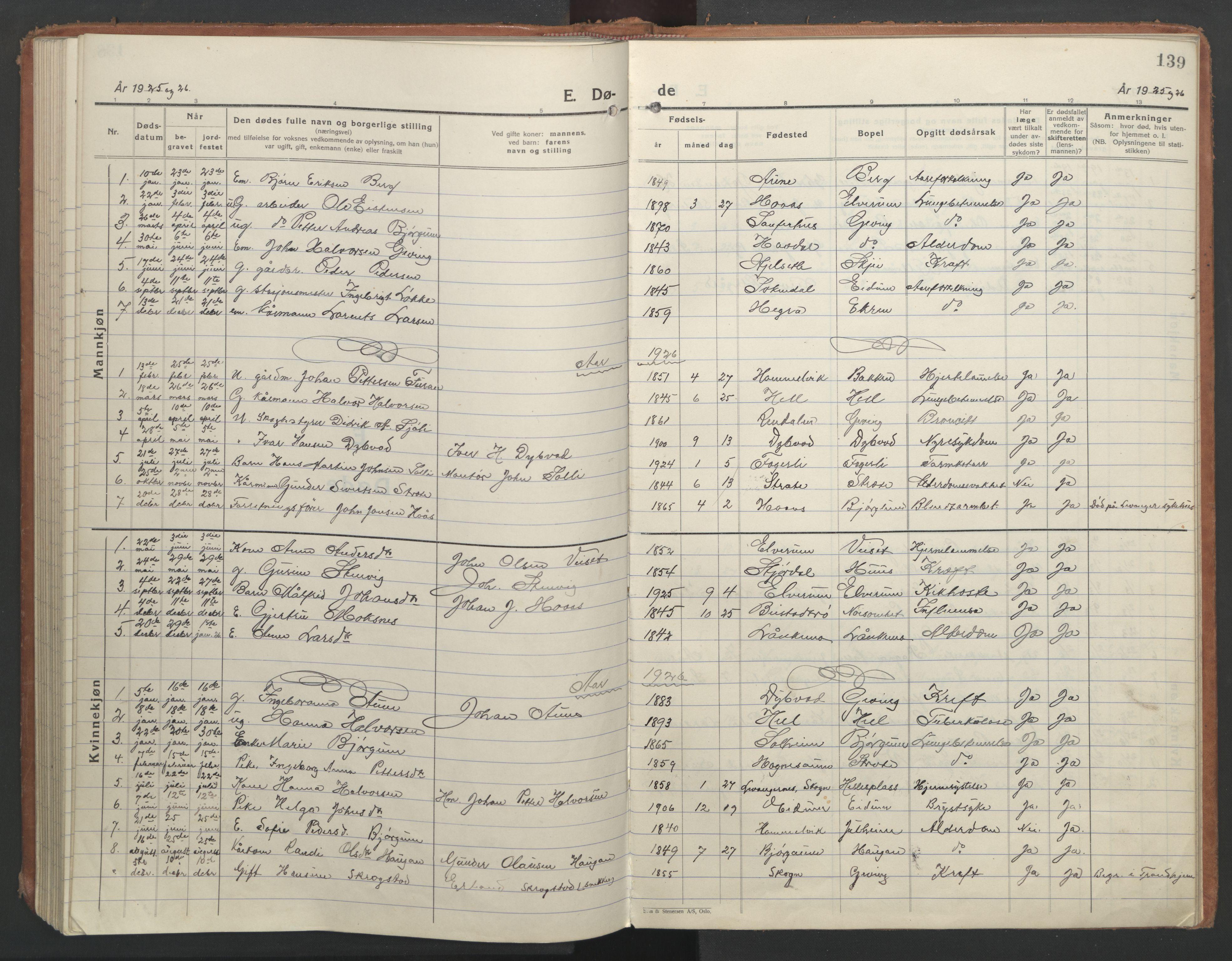 SAT, Ministerialprotokoller, klokkerbøker og fødselsregistre - Nord-Trøndelag, 710/L0097: Klokkerbok nr. 710C02, 1925-1955, s. 139