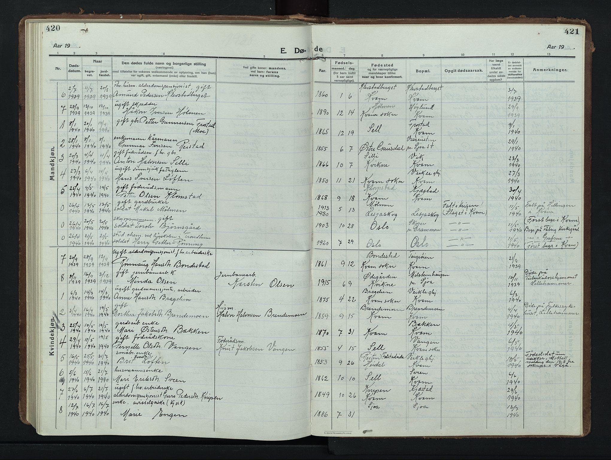 SAH, Nord-Fron prestekontor, Klokkerbok nr. 8, 1915-1948, s. 420-421