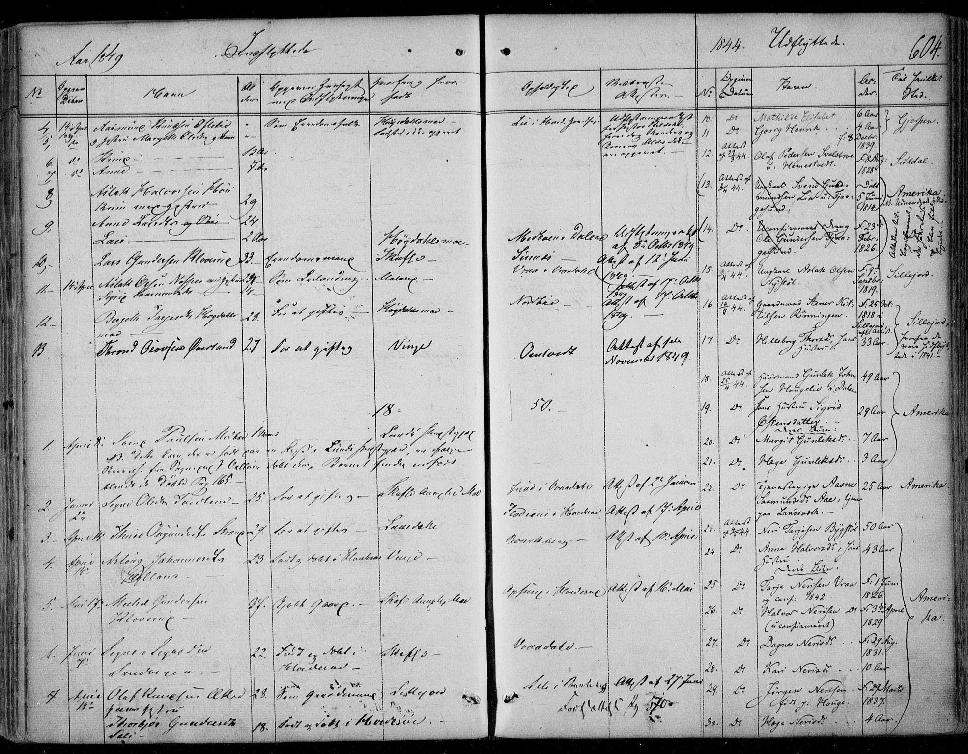 SAKO, Kviteseid kirkebøker, F/Fa/L0006: Ministerialbok nr. I 6, 1836-1858, s. 604