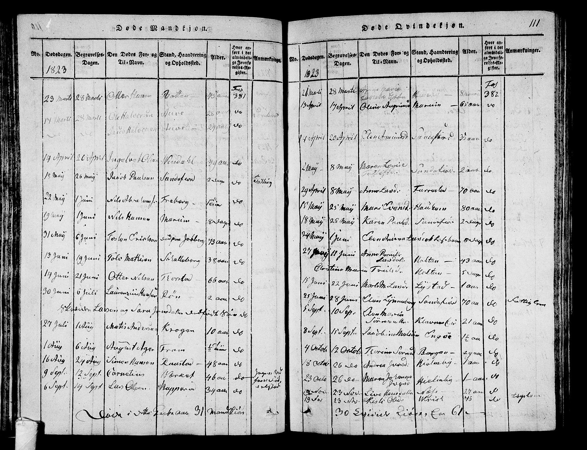 SAKO, Sandar kirkebøker, G/Ga/L0001: Klokkerbok nr. 1, 1814-1835, s. 111