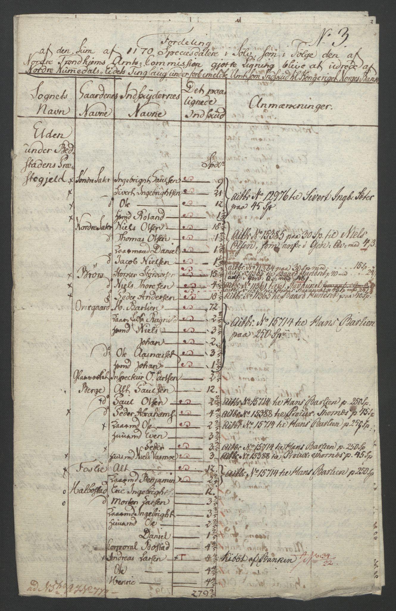 NOBA, Norges Bank/Sølvskatten 1816*, 1816-1822, s. 37