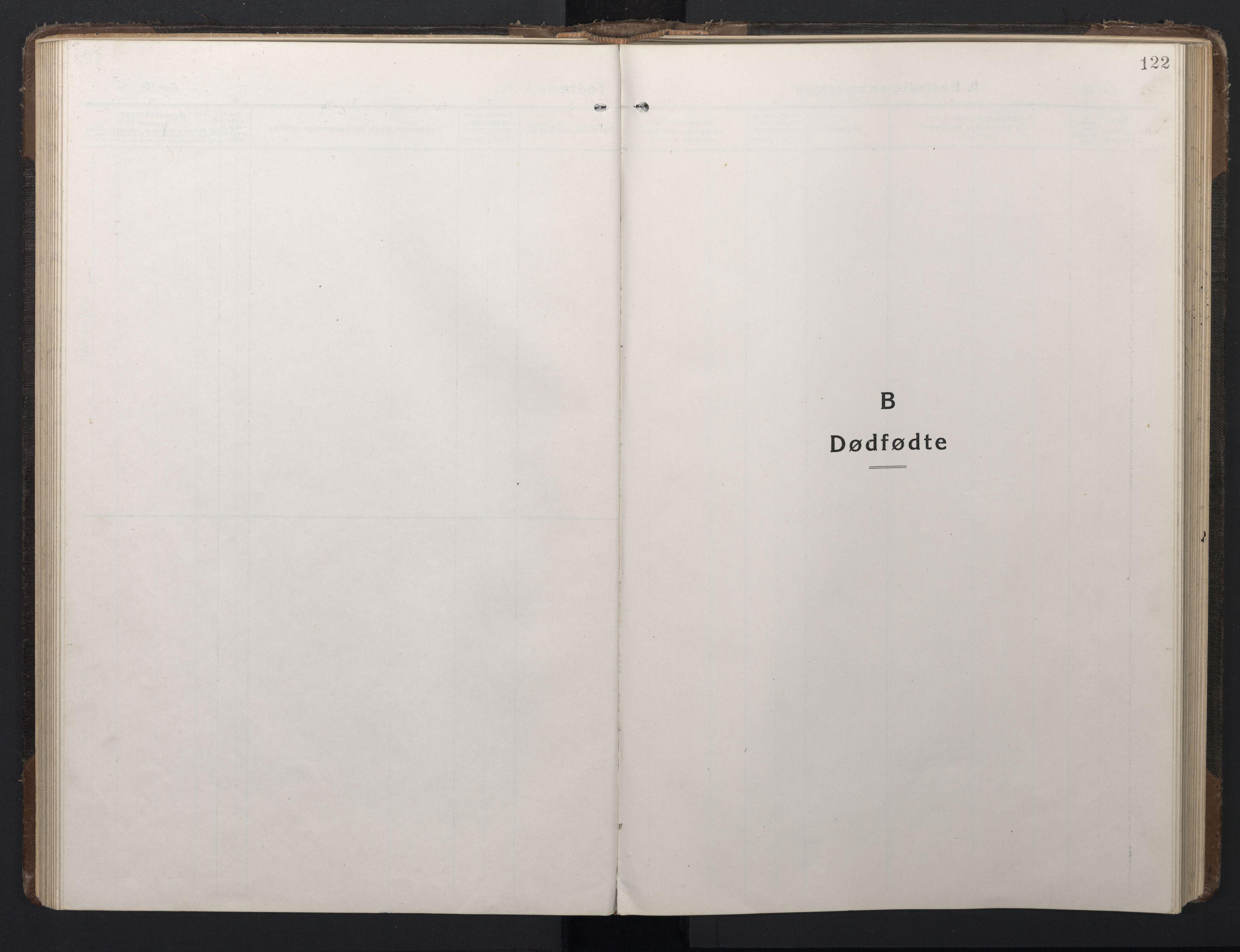SAT, Ministerialprotokoller, klokkerbøker og fødselsregistre - Sør-Trøndelag, 662/L0758: Klokkerbok nr. 662C03, 1918-1948, s. 122