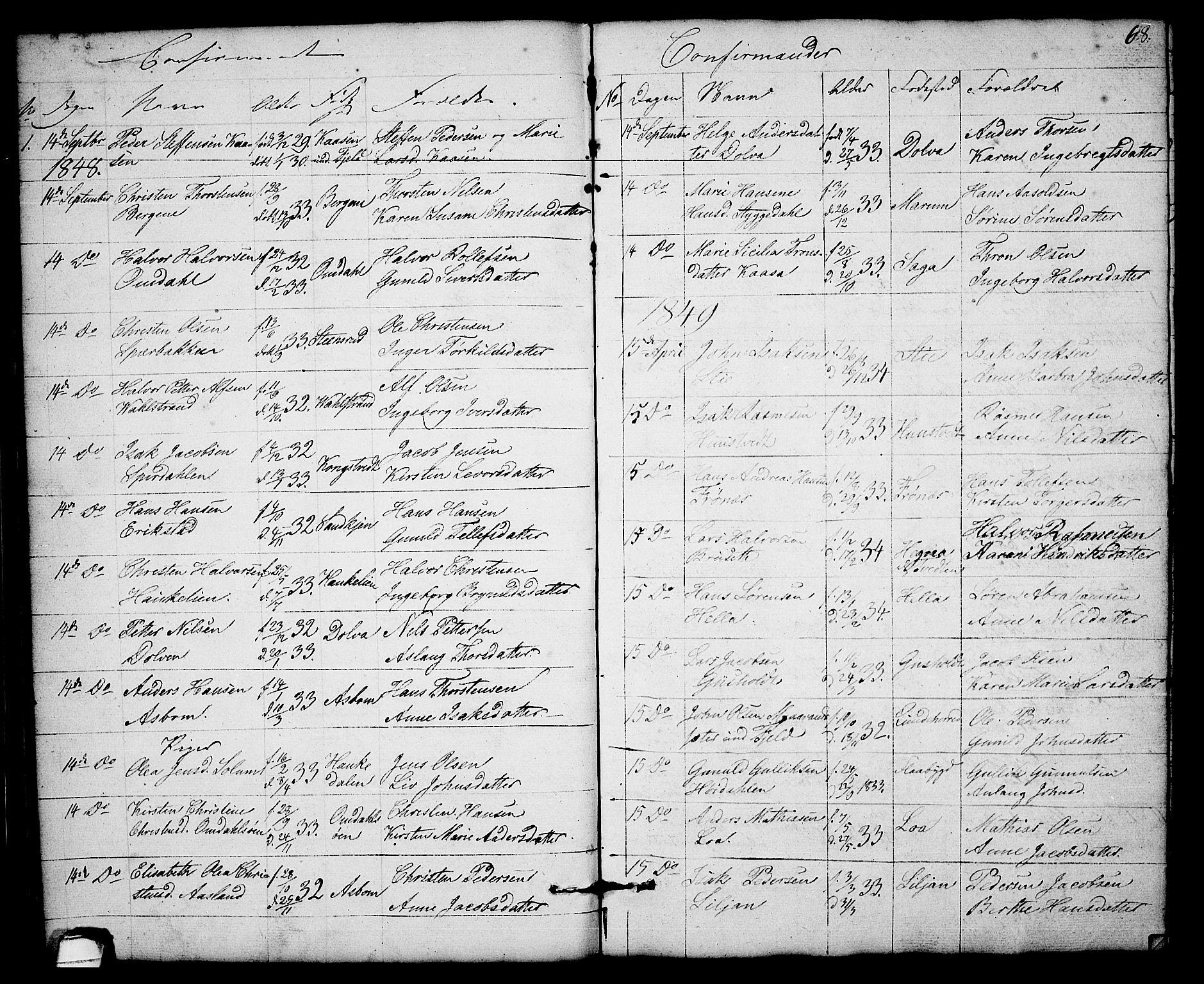 SAKO, Solum kirkebøker, G/Gb/L0001: Klokkerbok nr. II 1, 1848-1859, s. 68