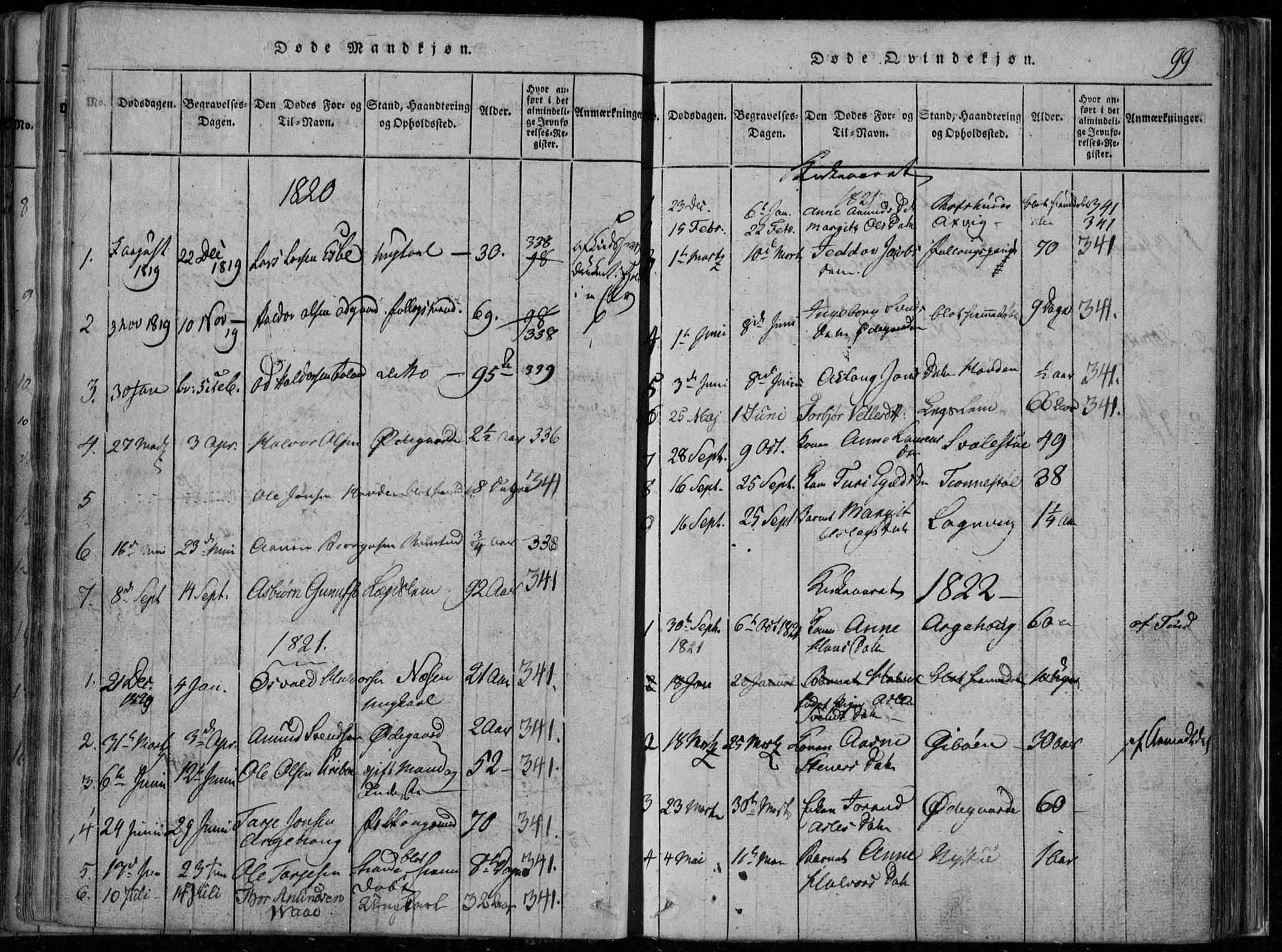 SAKO, Rauland kirkebøker, F/Fa/L0001: Ministerialbok nr. 1, 1814-1859, s. 99