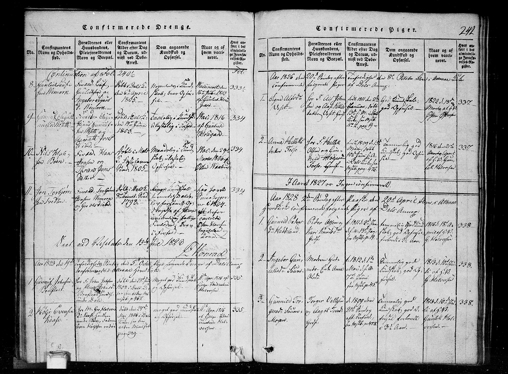 SAKO, Tinn kirkebøker, G/Gc/L0001: Klokkerbok nr. III 1, 1815-1879, s. 242