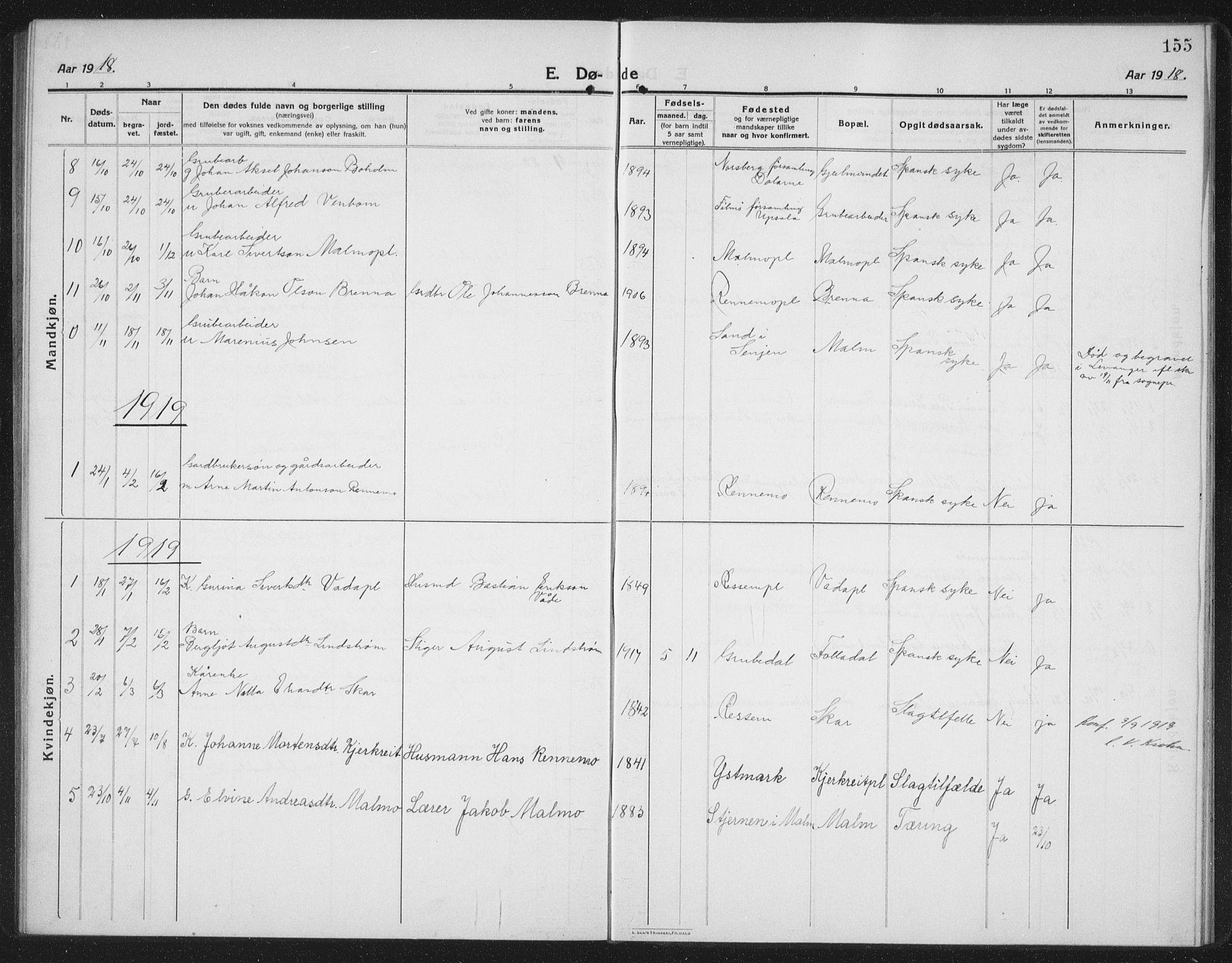 SAT, Ministerialprotokoller, klokkerbøker og fødselsregistre - Nord-Trøndelag, 745/L0434: Klokkerbok nr. 745C03, 1914-1937, s. 155