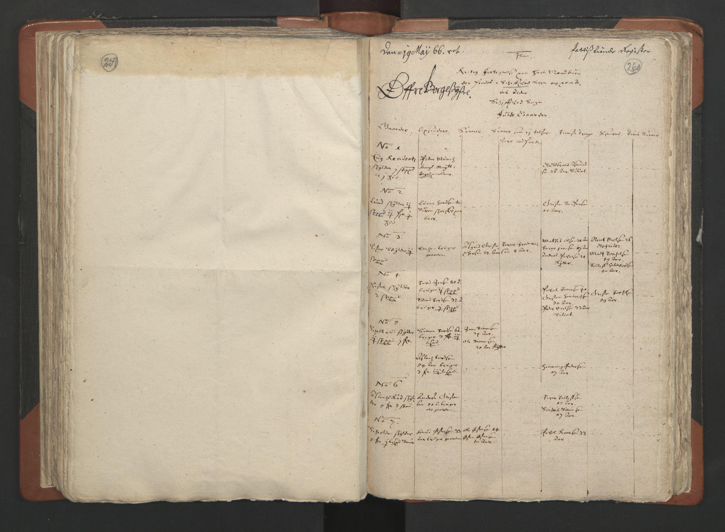 RA, Sogneprestenes manntall 1664-1666, nr. 2: Øvre Borgesyssel prosti, 1664-1666, s. 259-260