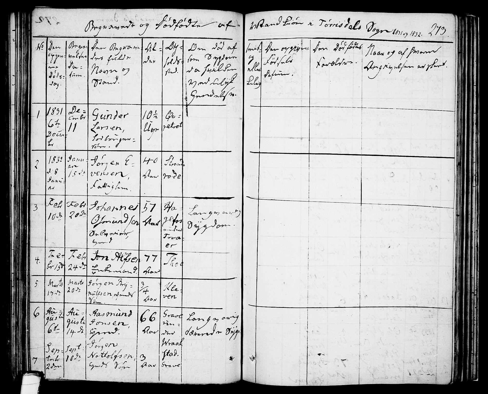 SAKO, Drangedal kirkebøker, F/Fa/L0006: Ministerialbok nr. 6, 1831-1837, s. 273