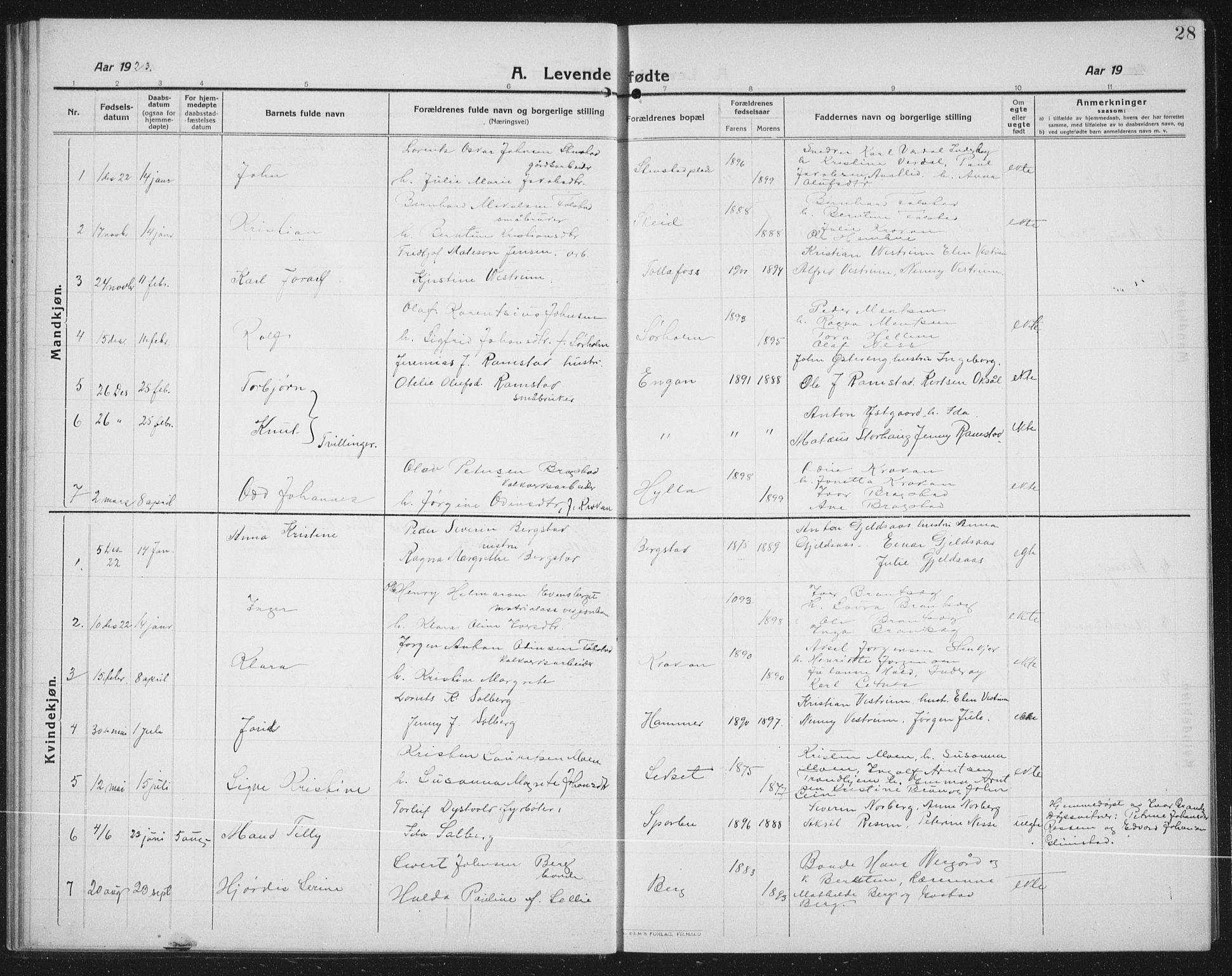 SAT, Ministerialprotokoller, klokkerbøker og fødselsregistre - Nord-Trøndelag, 731/L0312: Klokkerbok nr. 731C03, 1911-1935, s. 28