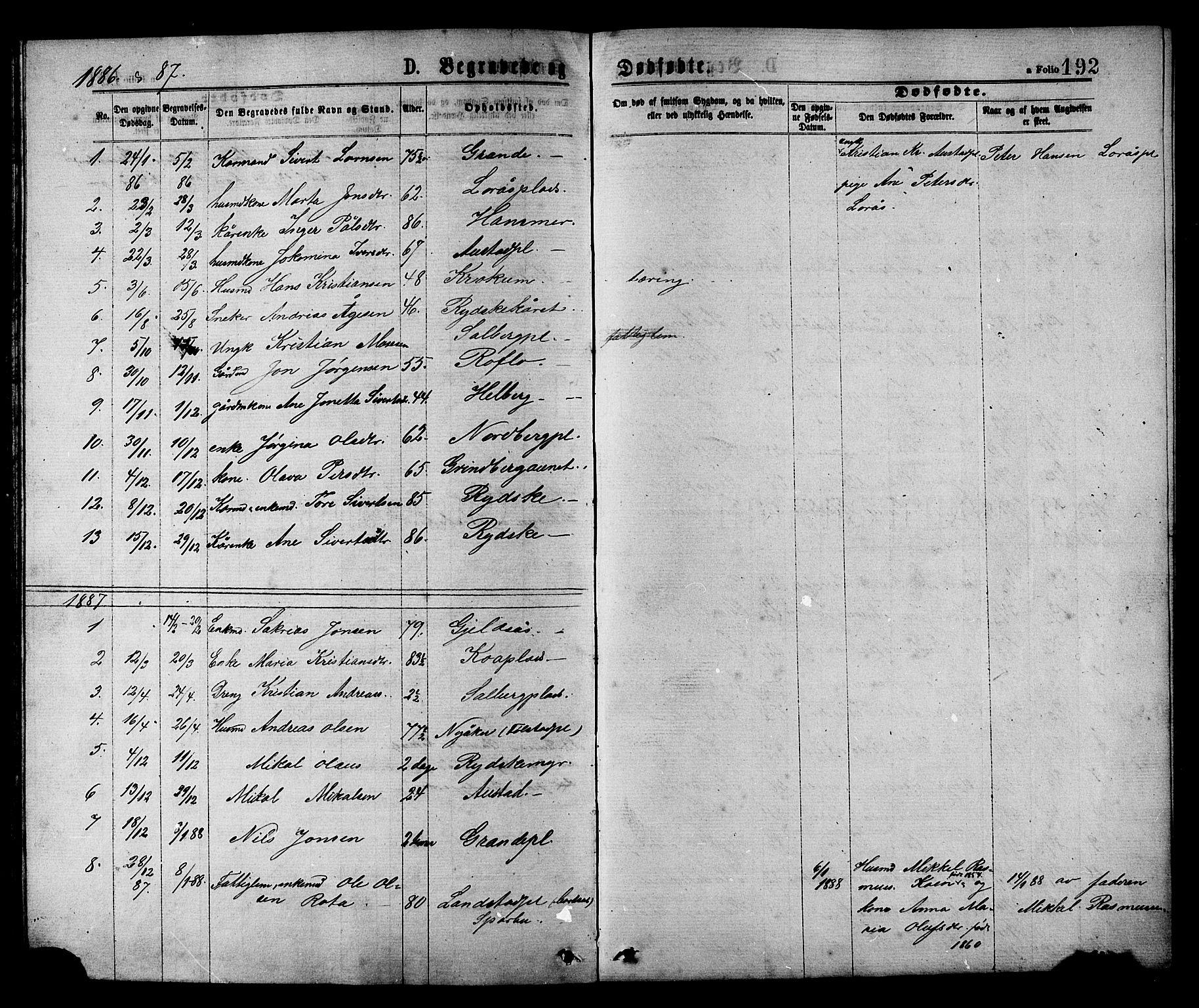 SAT, Ministerialprotokoller, klokkerbøker og fødselsregistre - Nord-Trøndelag, 731/L0311: Klokkerbok nr. 731C02, 1875-1911, s. 192