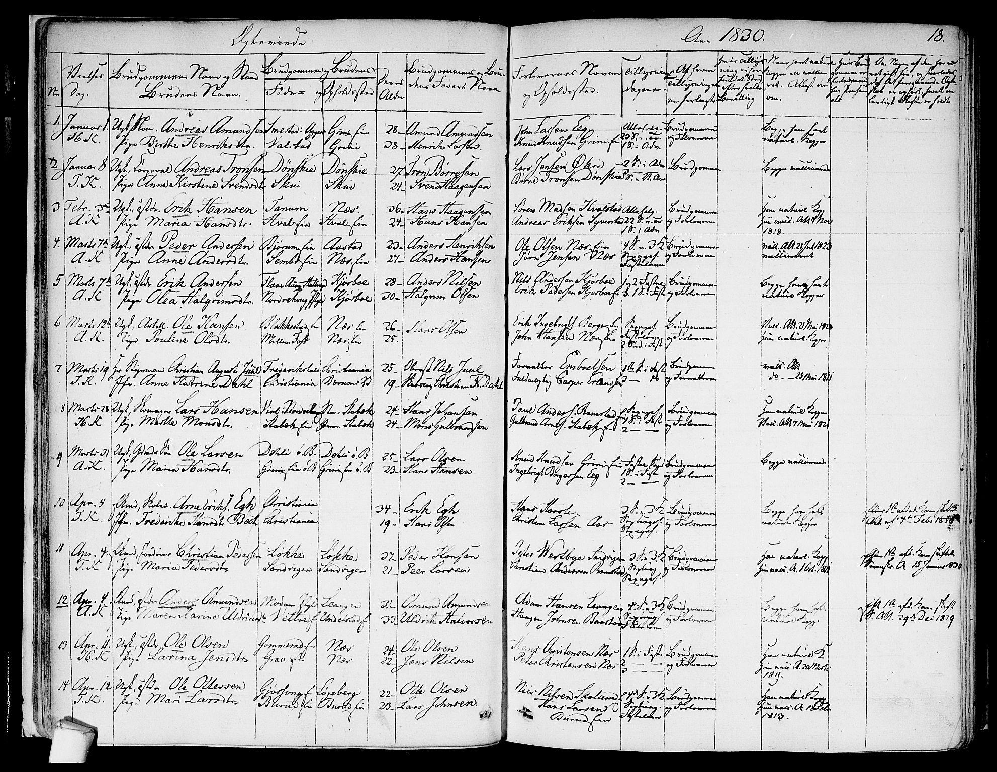 SAO, Asker prestekontor Kirkebøker, F/Fa/L0010: Ministerialbok nr. I 10, 1825-1878, s. 18