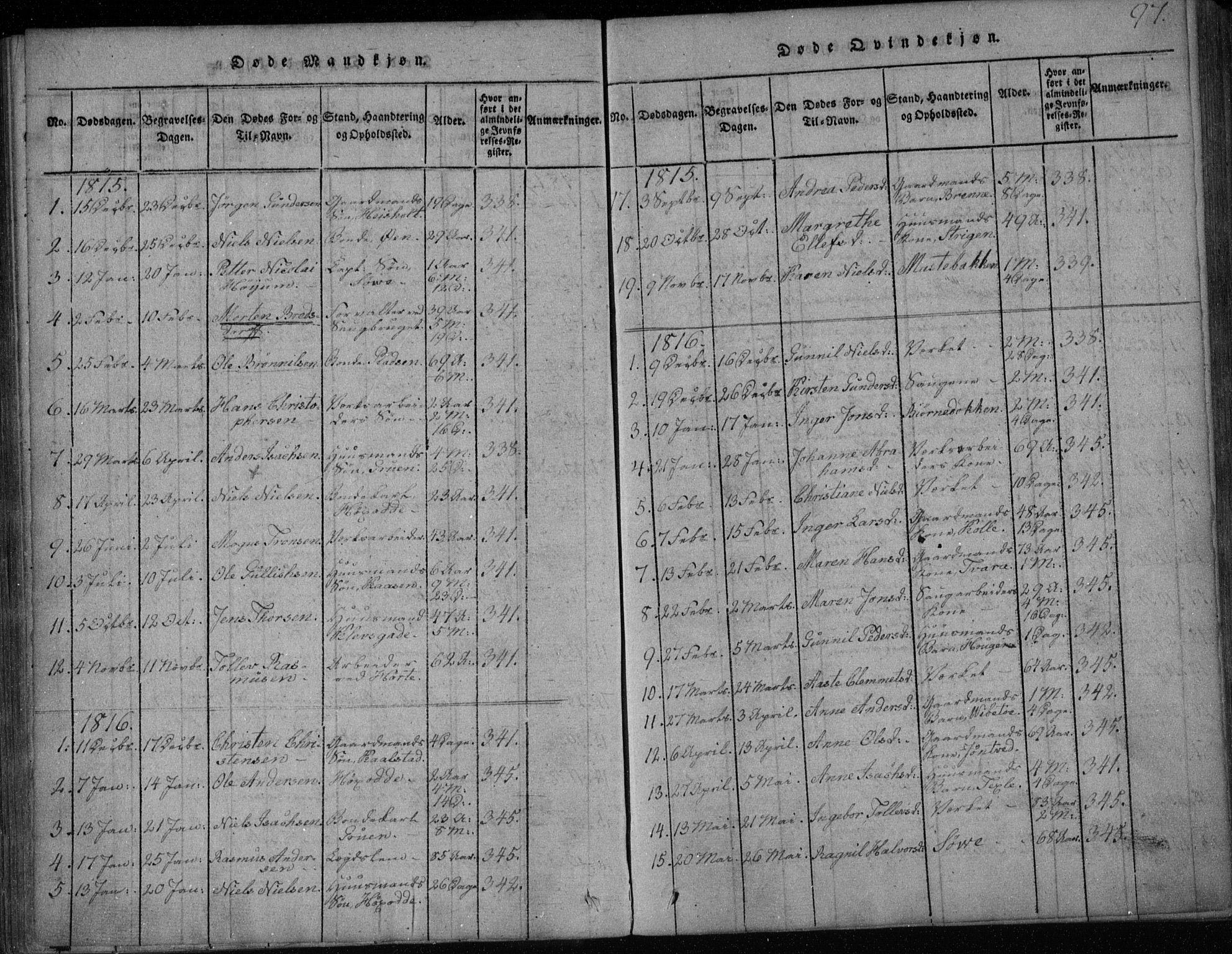 SAKO, Holla kirkebøker, F/Fa/L0003: Ministerialbok nr. 3, 1815-1830, s. 97