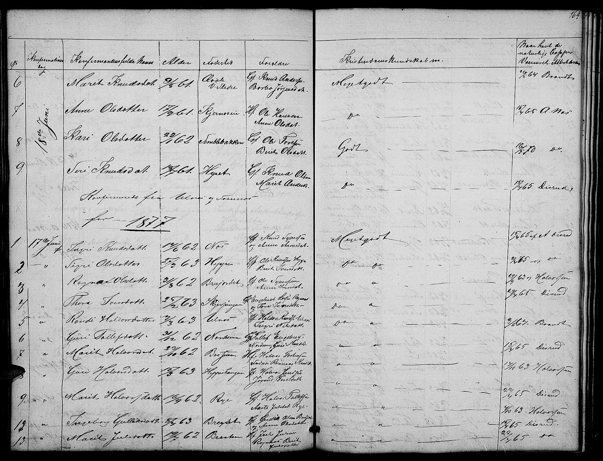 SAH, Nord-Aurdal prestekontor, Klokkerbok nr. 4, 1842-1882, s. 164