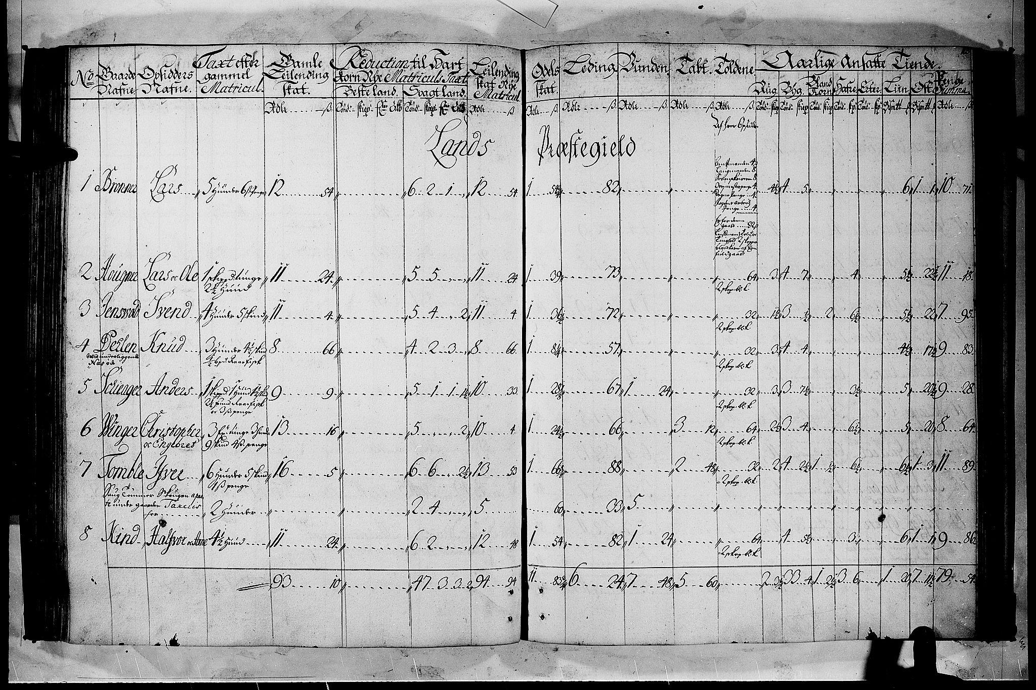 RA, Rentekammeret inntil 1814, Realistisk ordnet avdeling, N/Nb/Nbf/L0105: Hadeland, Toten og Valdres matrikkelprotokoll, 1723, s. 104b-105a