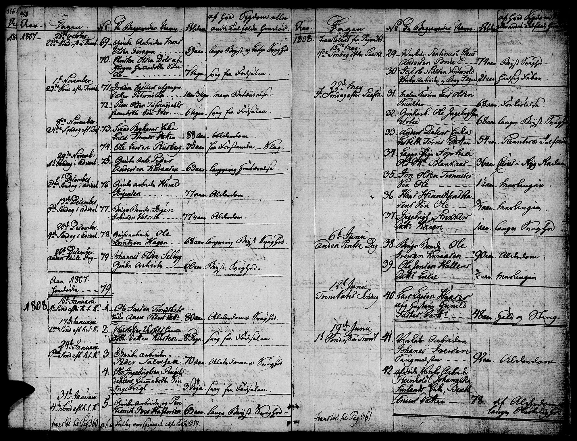 SAT, Ministerialprotokoller, klokkerbøker og fødselsregistre - Sør-Trøndelag, 681/L0928: Ministerialbok nr. 681A06, 1806-1816, s. 358-359