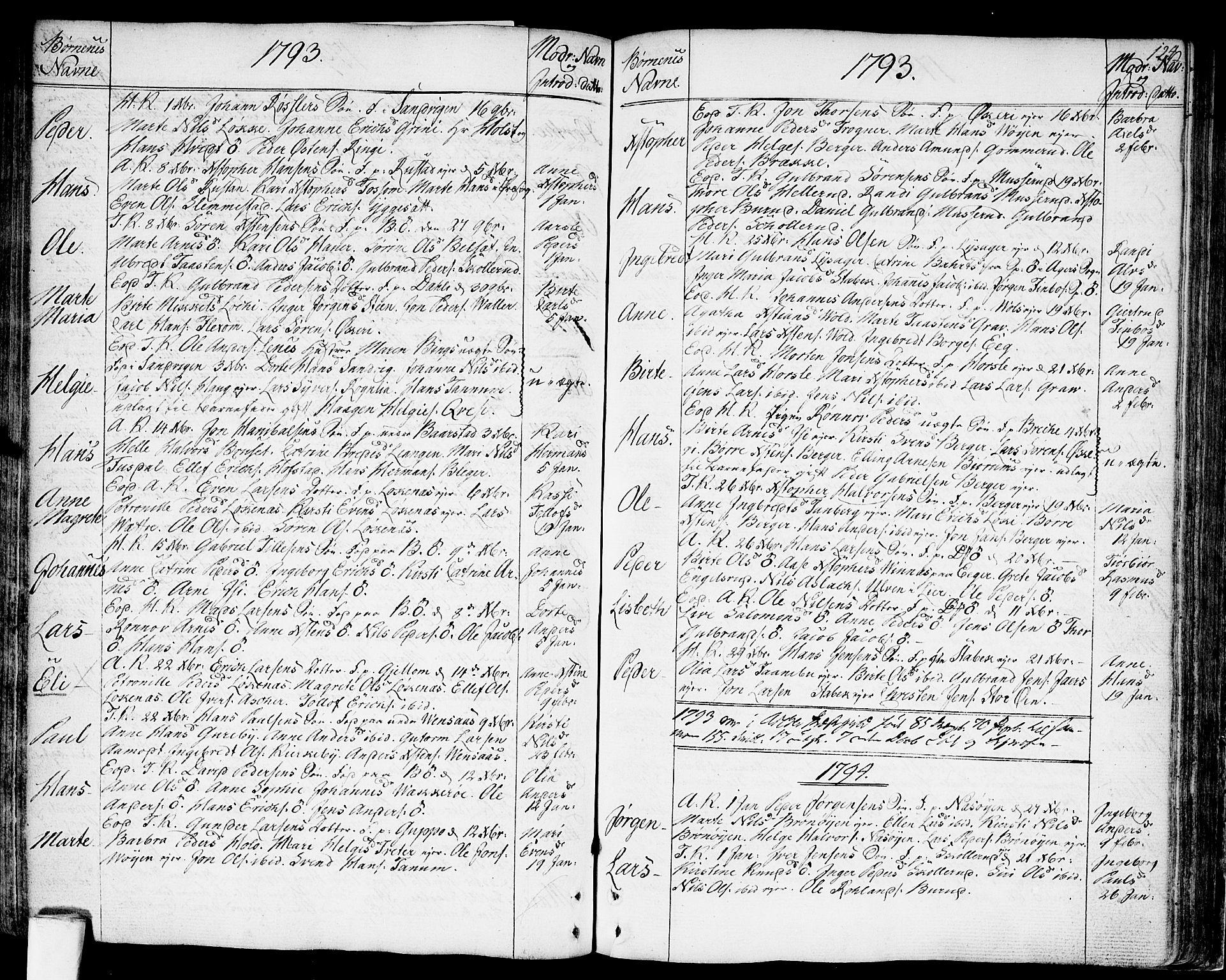 SAO, Asker prestekontor Kirkebøker, F/Fa/L0003: Ministerialbok nr. I 3, 1767-1807, s. 124