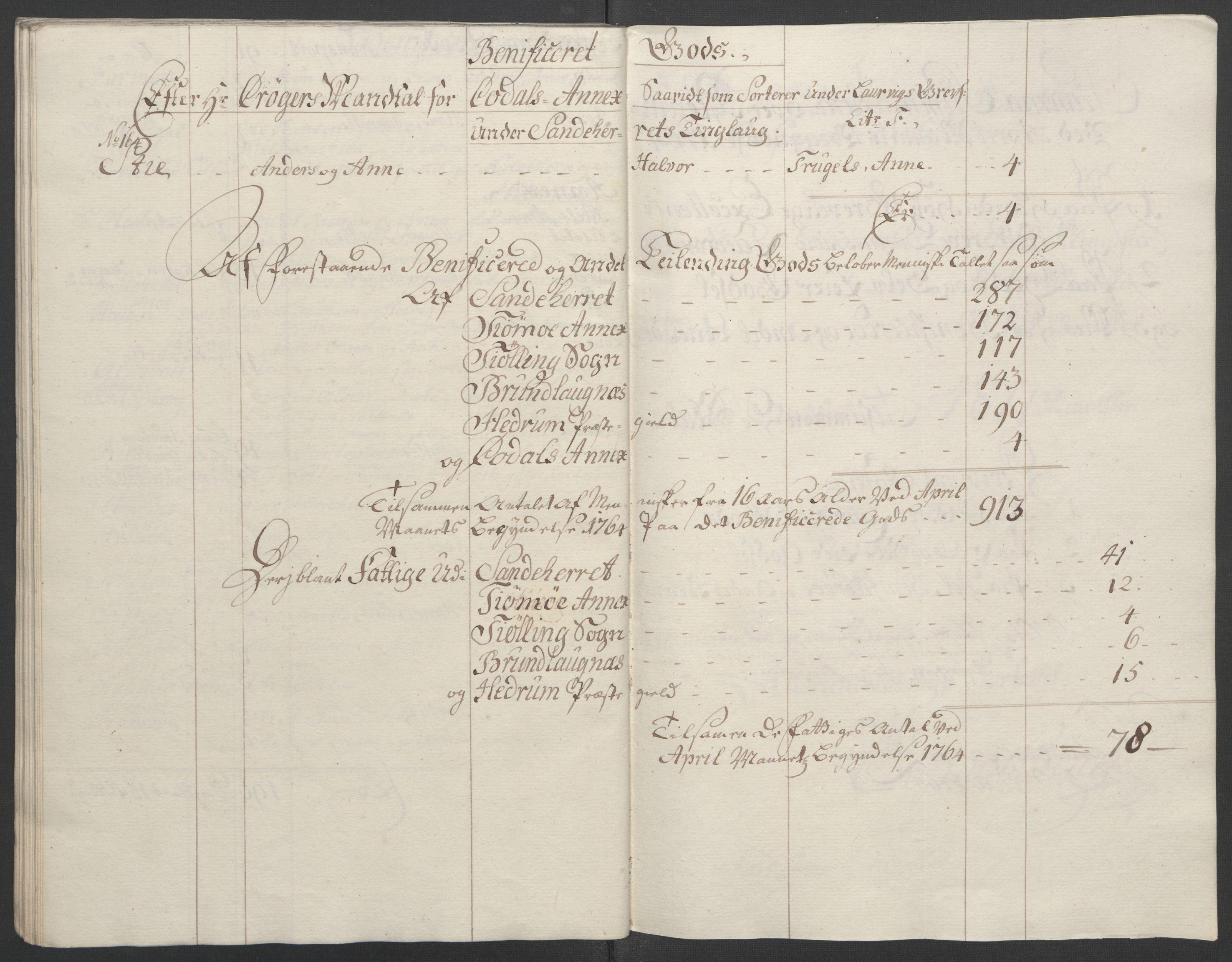 RA, Rentekammeret inntil 1814, Reviderte regnskaper, Fogderegnskap, R33/L2033: Ekstraskatten Larvik grevskap, 1762-1764, s. 537