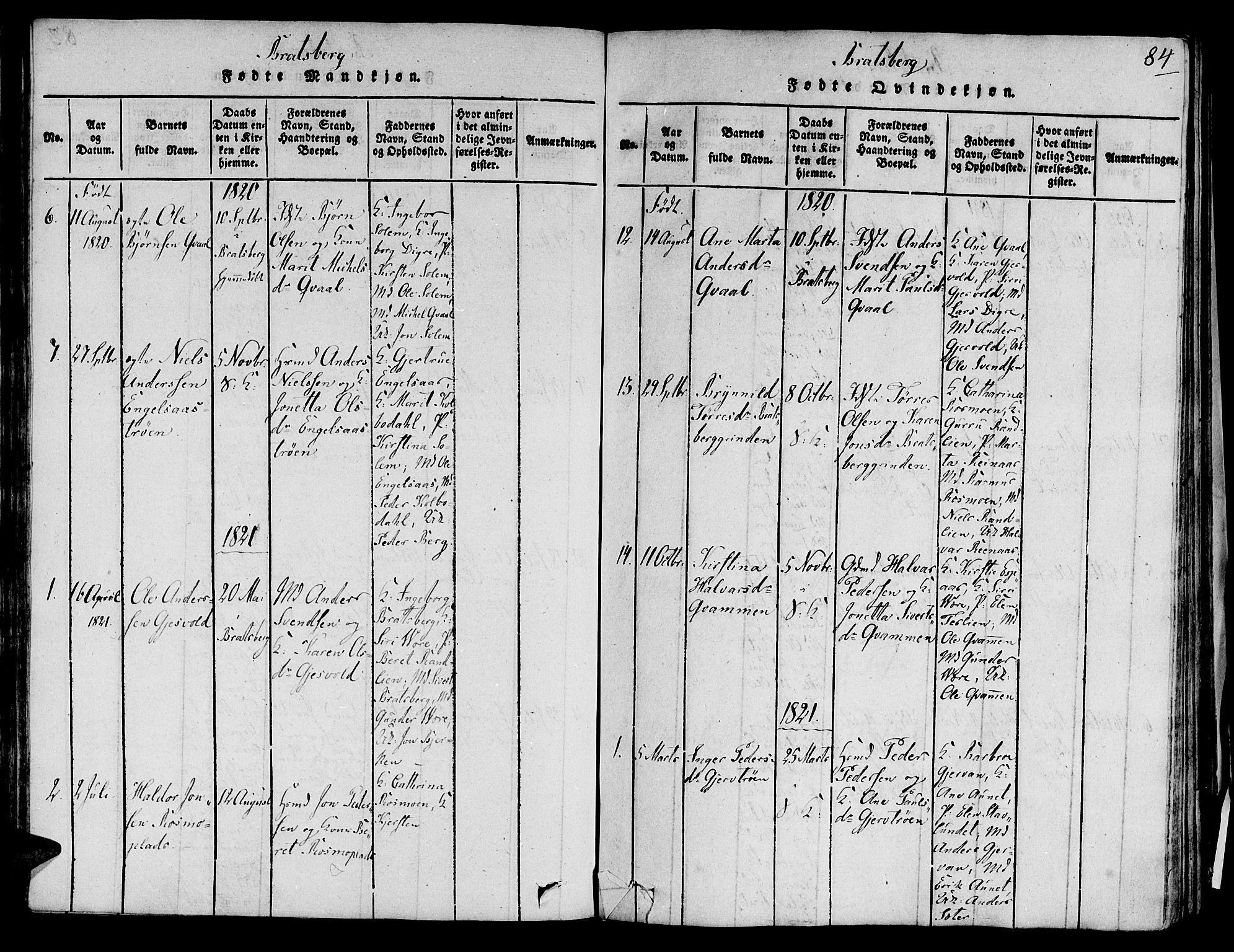 SAT, Ministerialprotokoller, klokkerbøker og fødselsregistre - Sør-Trøndelag, 606/L0285: Ministerialbok nr. 606A03 /3, 1819-1823, s. 84
