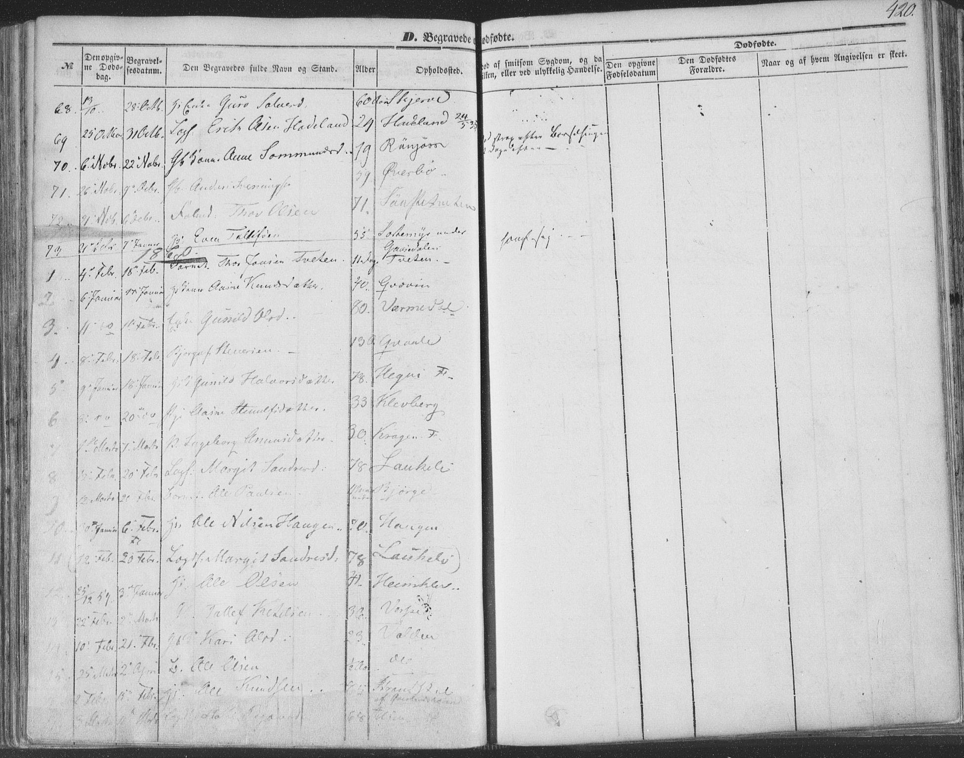 SAKO, Seljord kirkebøker, F/Fa/L012b: Ministerialbok nr. I 12B, 1850-1865, s. 420