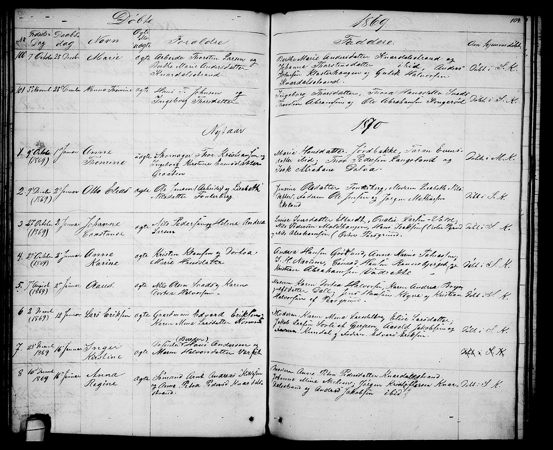 SAKO, Solum kirkebøker, G/Ga/L0004: Klokkerbok nr. I 4, 1859-1876, s. 104