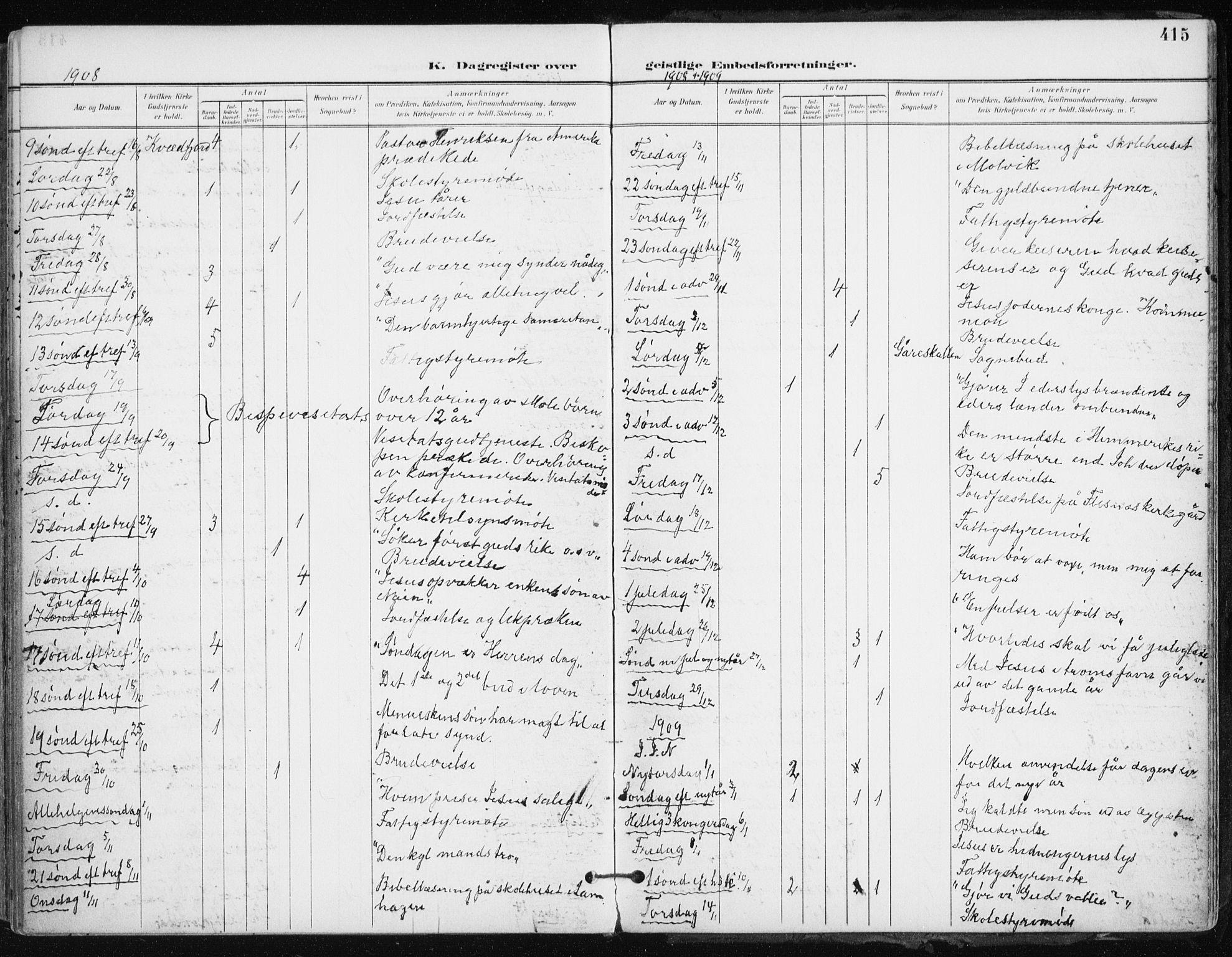 SATØ, Kvæfjord sokneprestkontor, G/Ga/Gaa/L0006kirke: Ministerialbok nr. 6, 1895-1914, s. 415