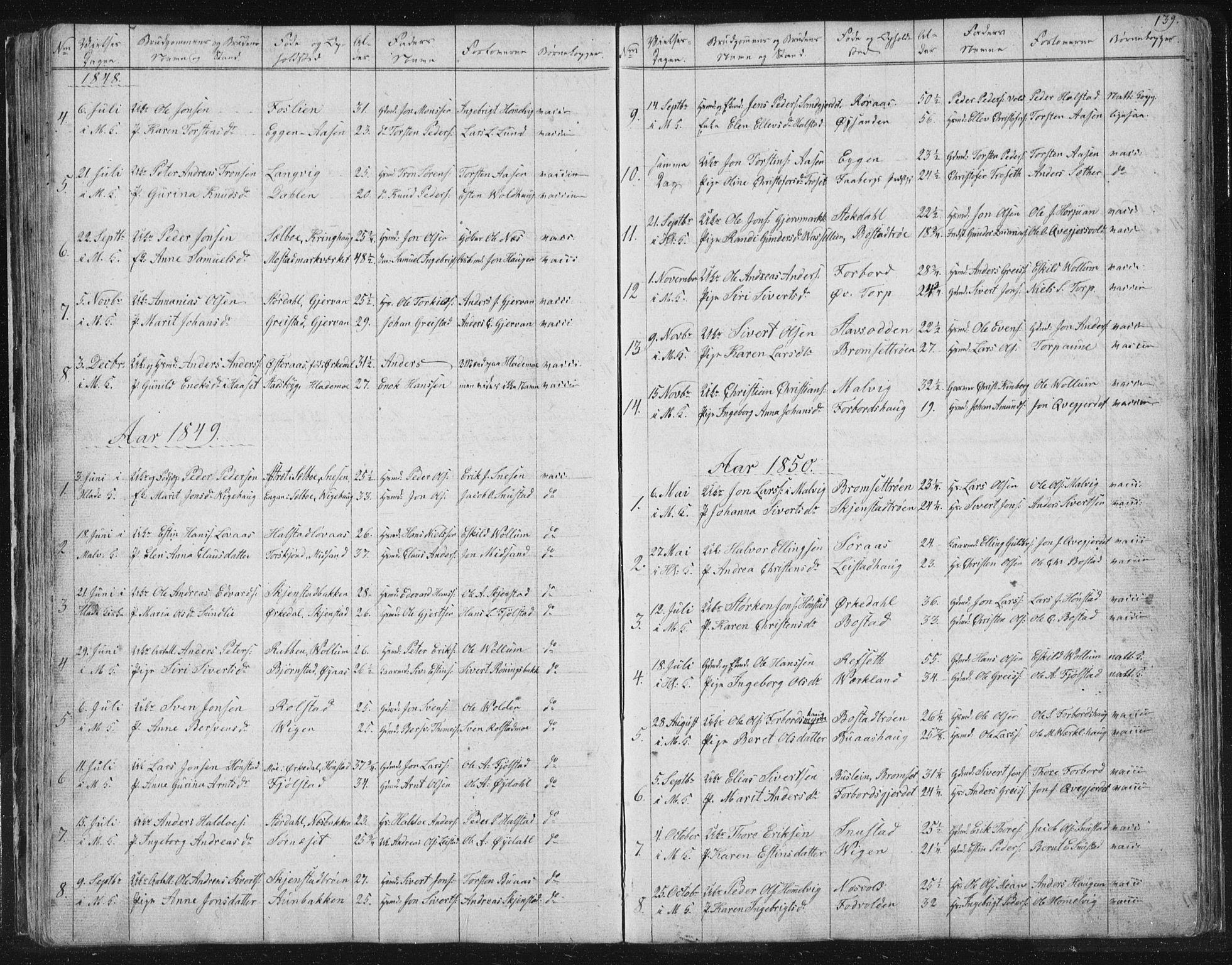 SAT, Ministerialprotokoller, klokkerbøker og fødselsregistre - Sør-Trøndelag, 616/L0406: Ministerialbok nr. 616A03, 1843-1879, s. 139