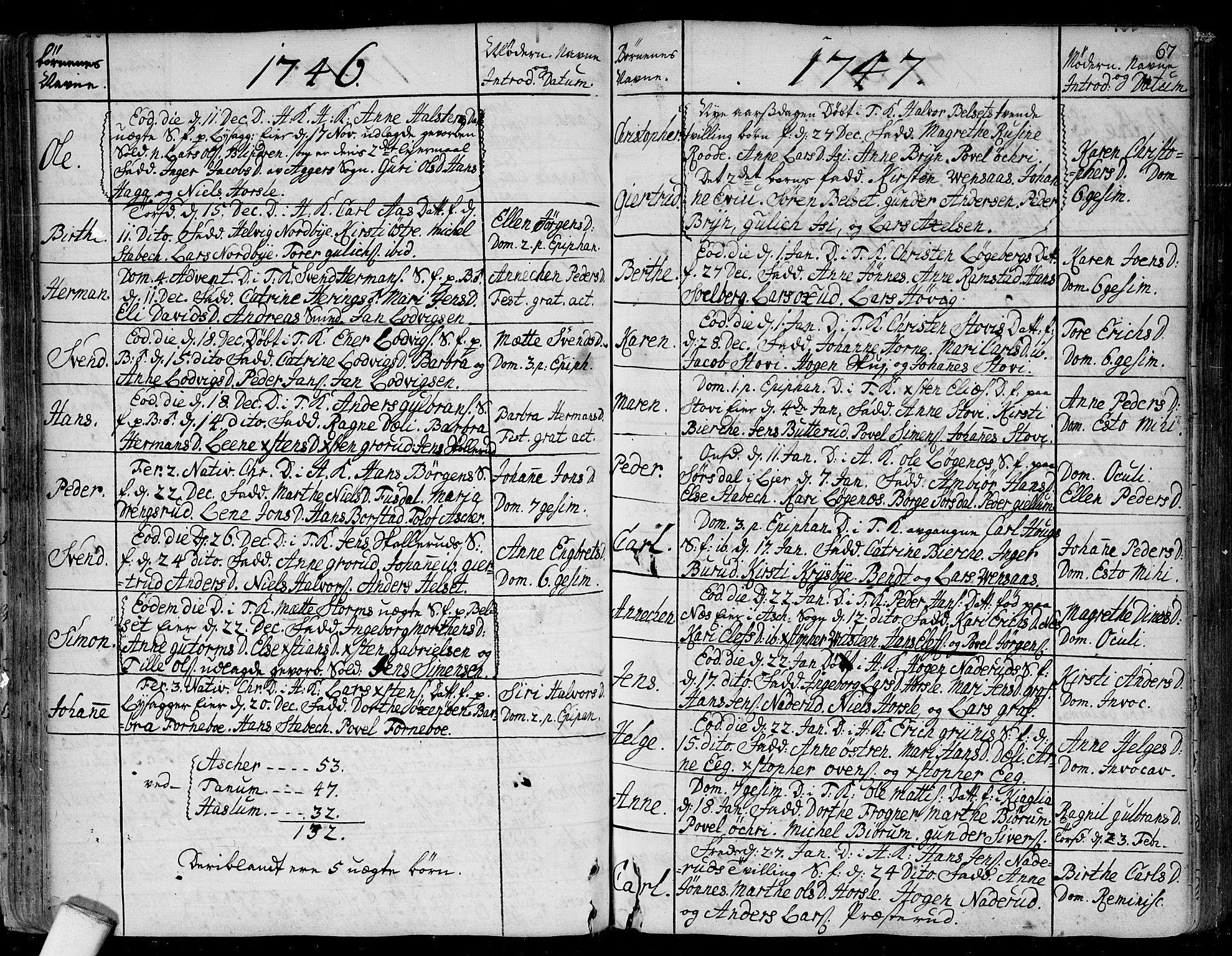 SAO, Asker prestekontor Kirkebøker, F/Fa/L0002: Ministerialbok nr. I 2, 1733-1766, s. 67