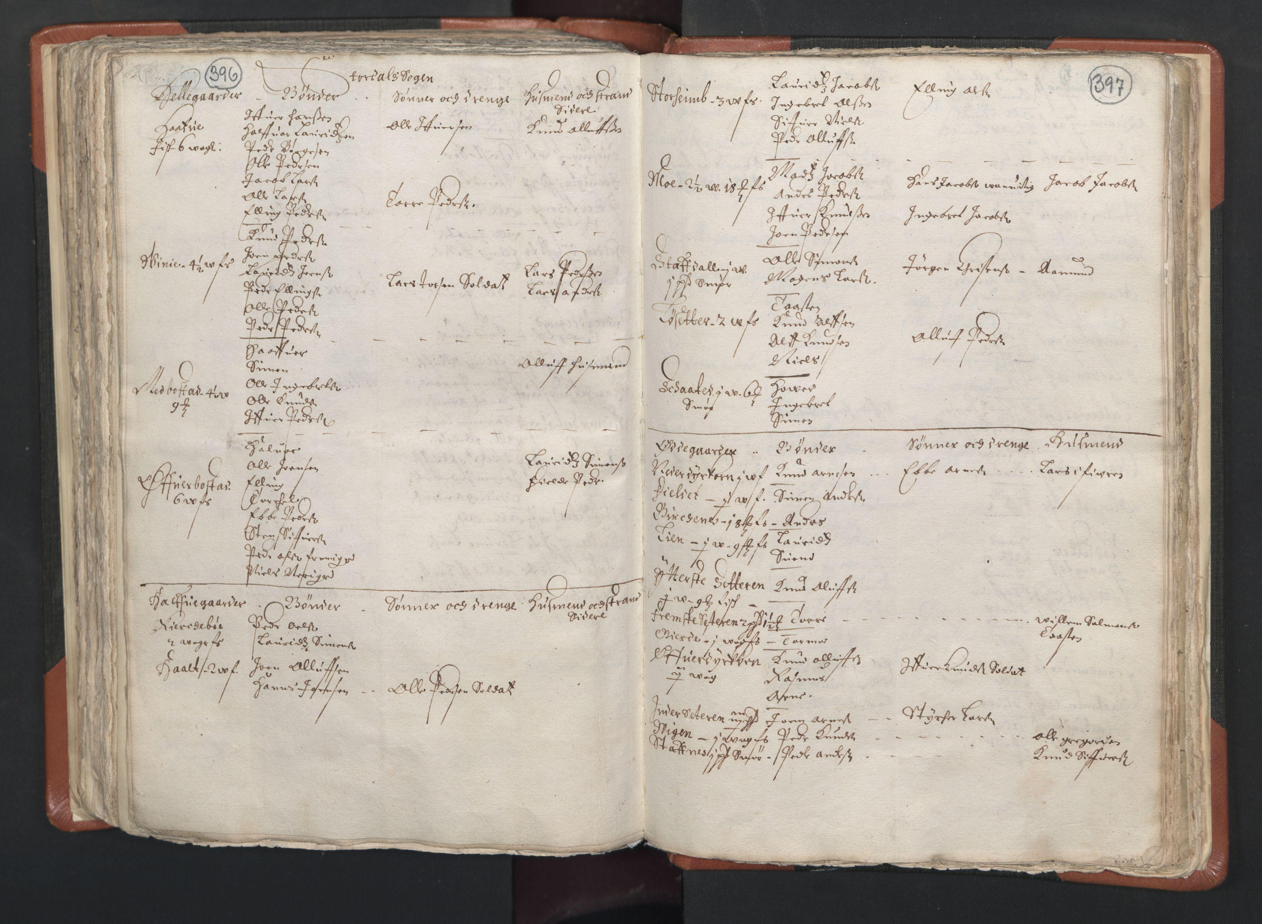 RA, Sogneprestenes manntall 1664-1666, nr. 26: Sunnmøre prosti, 1664-1666, s. 396-397