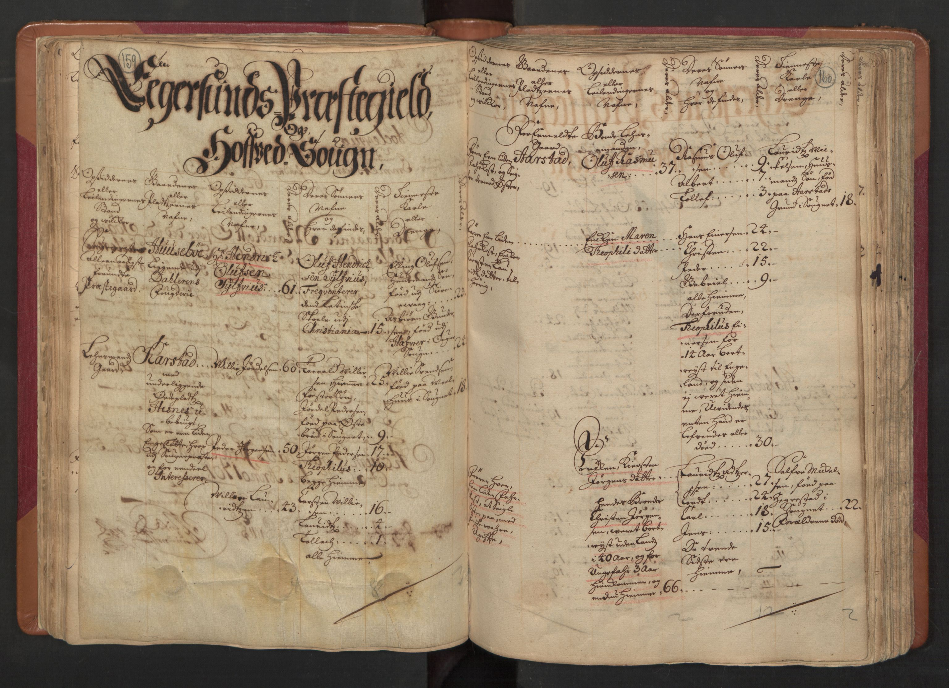 RA, Manntallet 1701, nr. 4: Jæren og Dalane fogderi, 1701, s. 159-160